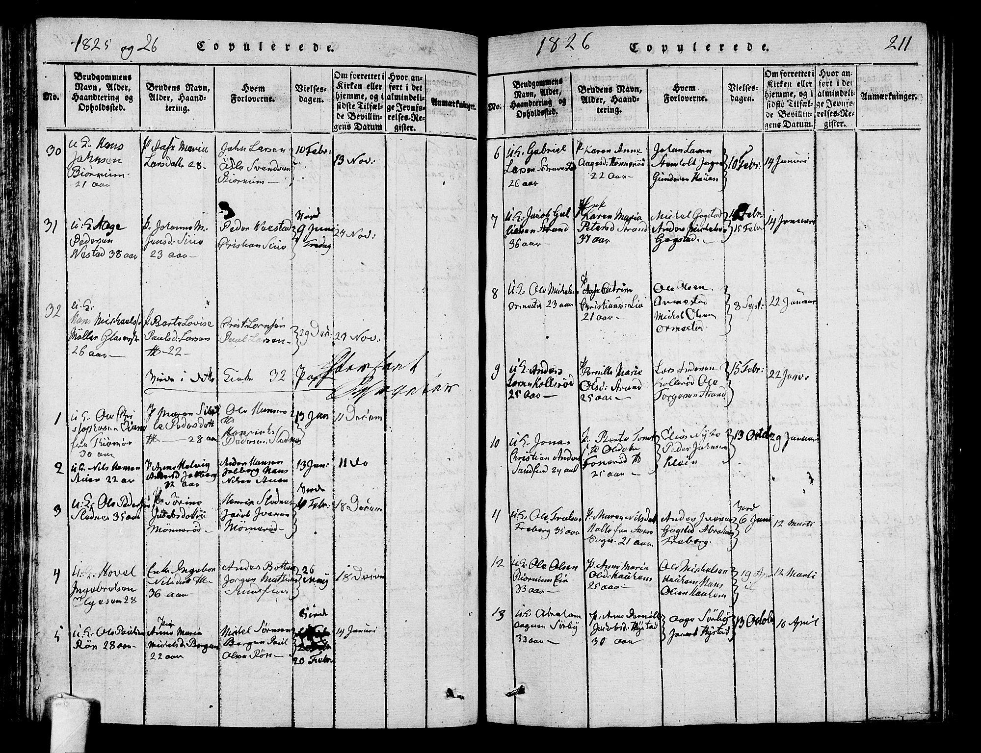 SAKO, Sandar kirkebøker, G/Ga/L0001: Klokkerbok nr. 1, 1814-1835, s. 211