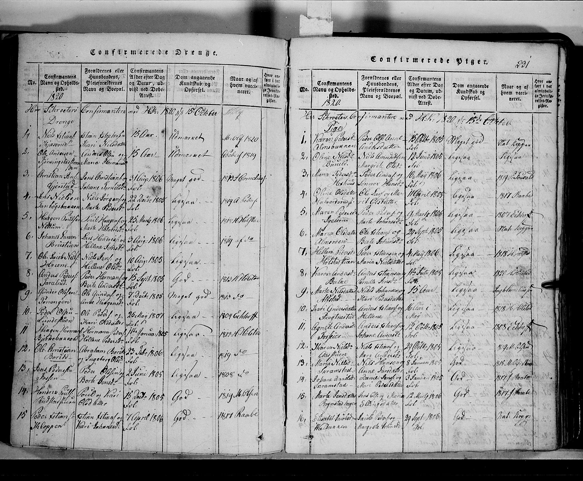 SAH, Toten prestekontor, Klokkerbok nr. 2, 1820-1827, s. 231