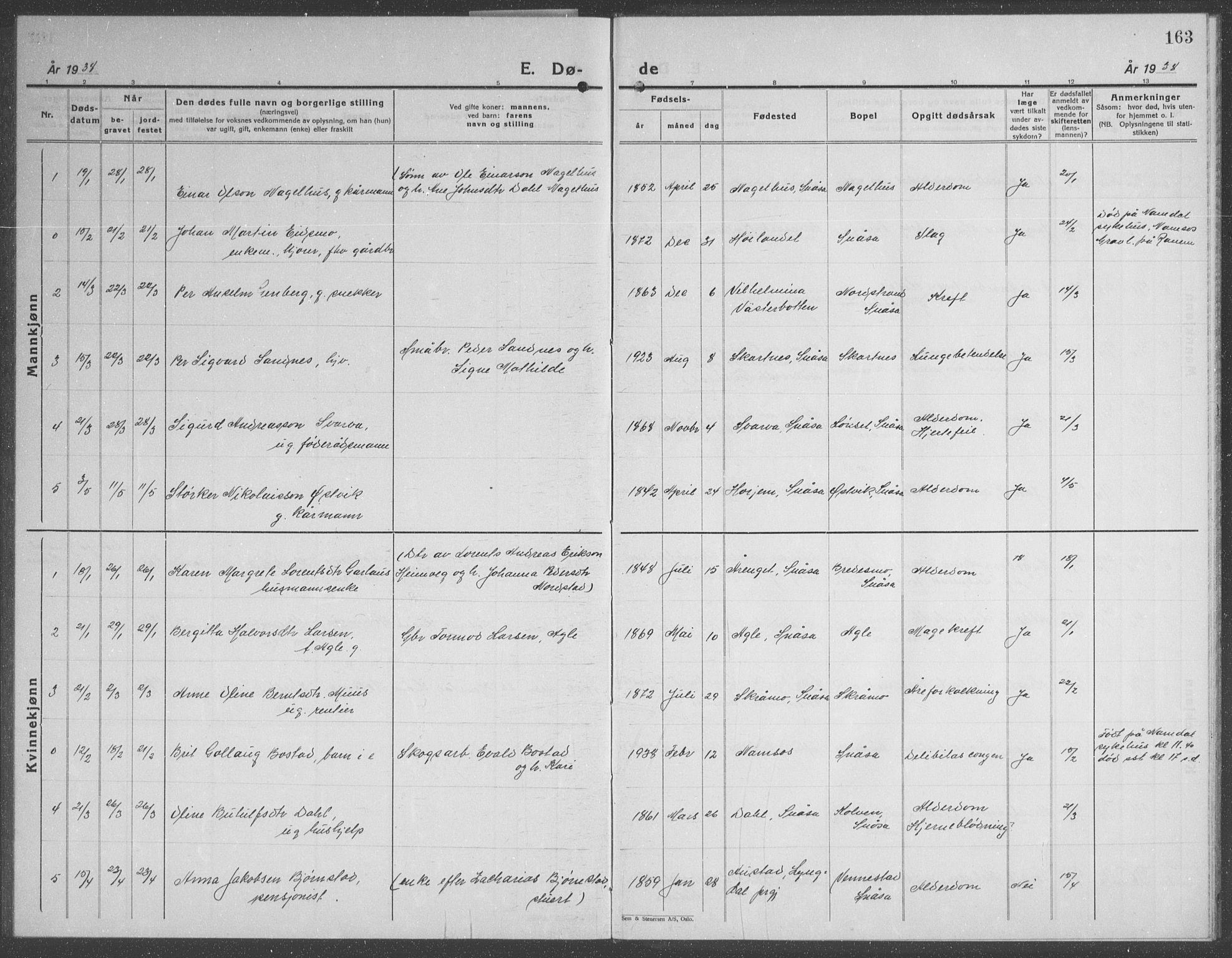 SAT, Ministerialprotokoller, klokkerbøker og fødselsregistre - Nord-Trøndelag, 749/L0481: Klokkerbok nr. 749C03, 1933-1945, s. 163