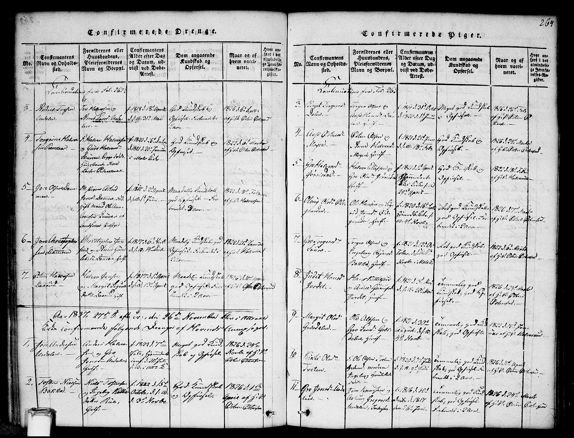 SAKO, Gransherad kirkebøker, G/Gb/L0001: Klokkerbok nr. II 1, 1815-1860, s. 264