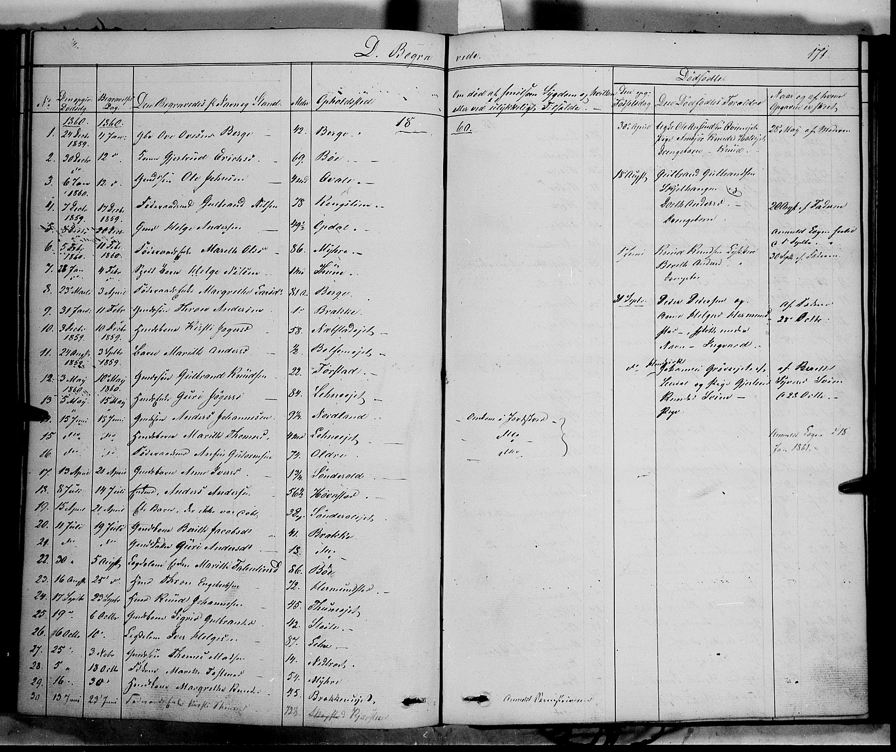 SAH, Vang prestekontor, Valdres, Ministerialbok nr. 6, 1846-1864, s. 171
