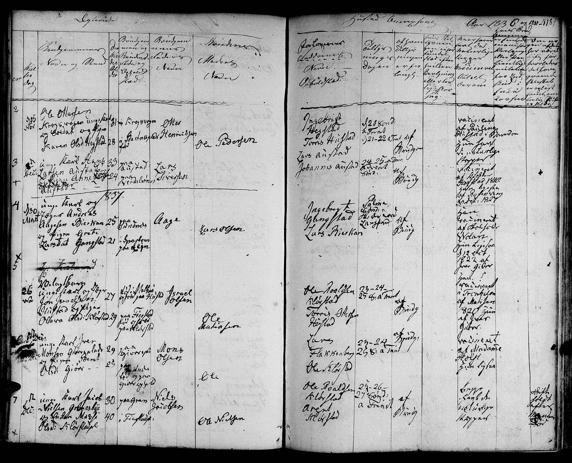 SAT, Ministerialprotokoller, klokkerbøker og fødselsregistre - Nord-Trøndelag, 730/L0277: Ministerialbok nr. 730A06 /3, 1830-1839, s. 418