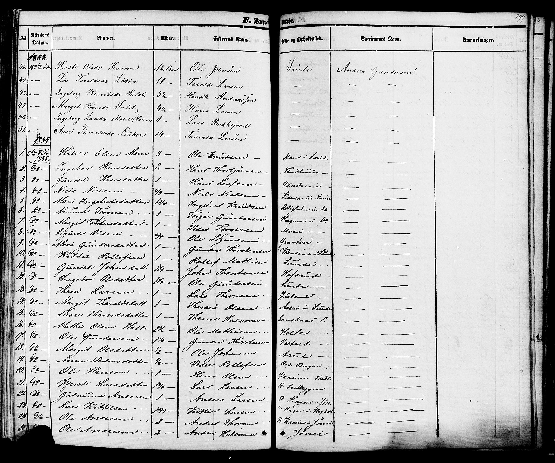 SAKO, Sauherad kirkebøker, F/Fa/L0007: Ministerialbok nr. I 7, 1851-1873, s. 299