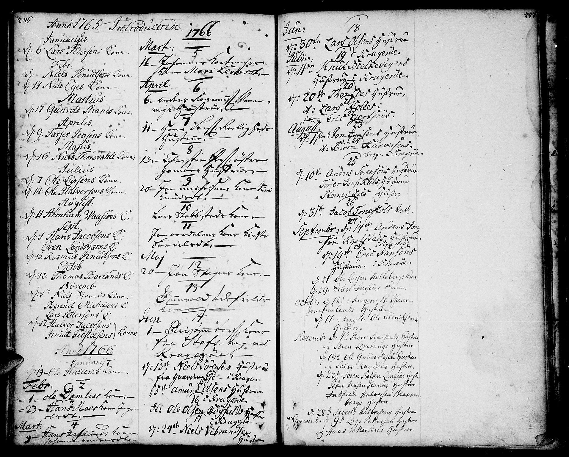 SAKO, Sannidal kirkebøker, F/Fa/L0001: Ministerialbok nr. 1, 1702-1766, s. 286-287
