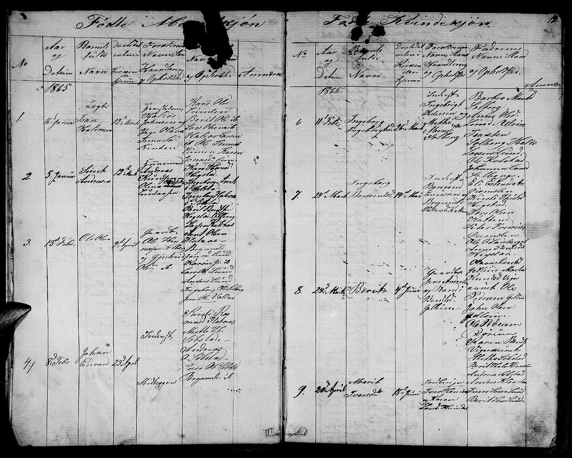 SAT, Ministerialprotokoller, klokkerbøker og fødselsregistre - Sør-Trøndelag, 613/L0394: Klokkerbok nr. 613C02, 1862-1886, s. 12