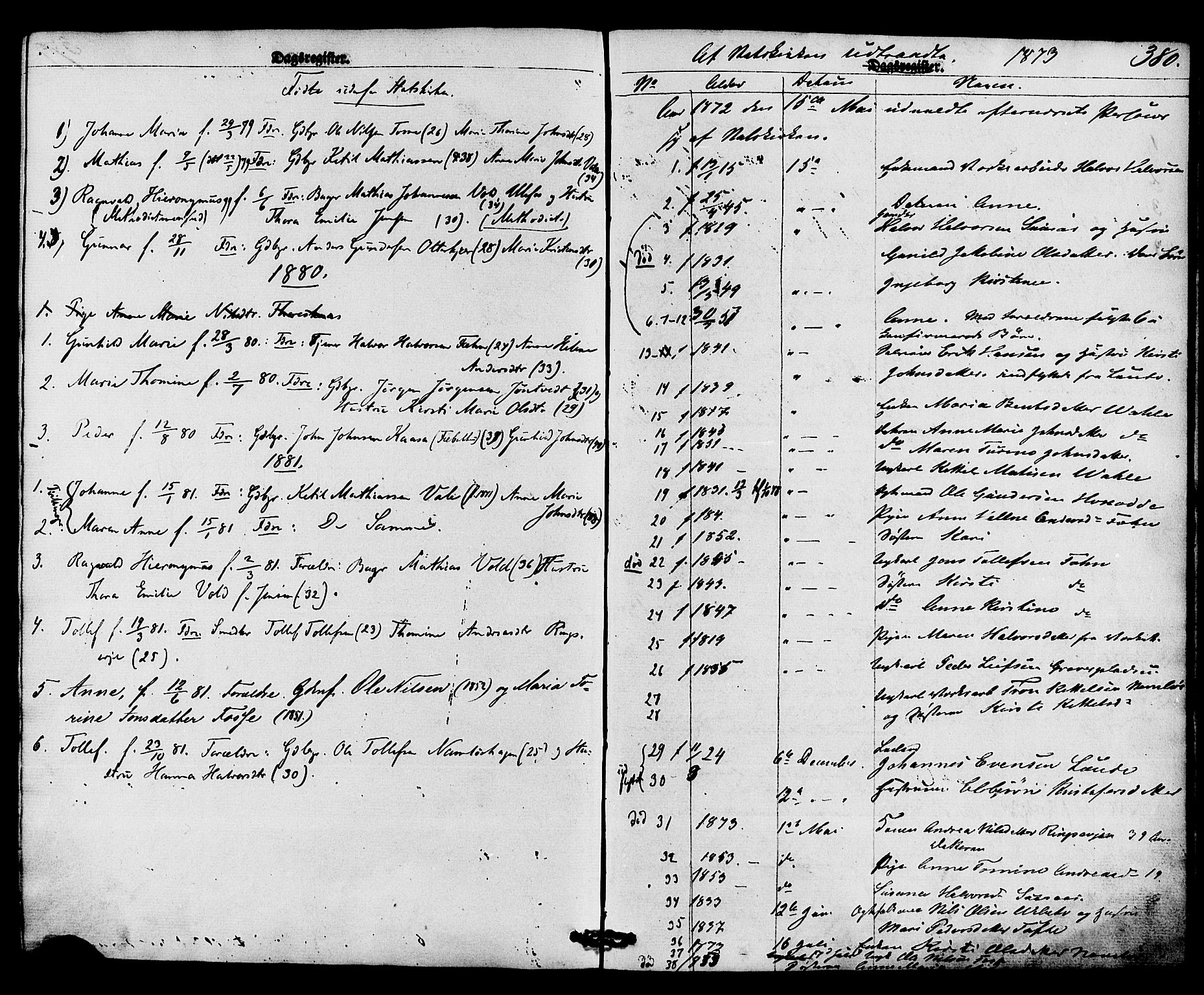SAKO, Holla kirkebøker, F/Fa/L0007: Ministerialbok nr. 7, 1869-1881, s. 380