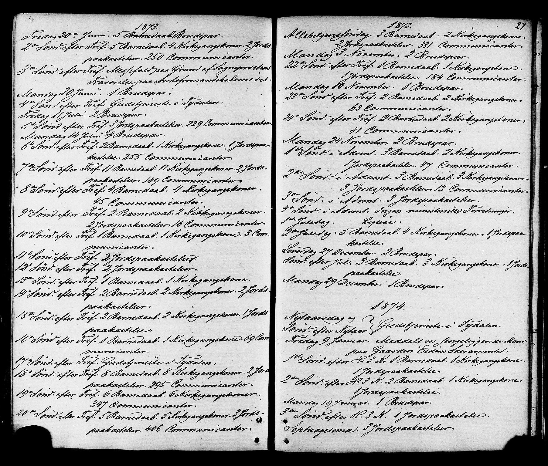SAT, Ministerialprotokoller, klokkerbøker og fødselsregistre - Sør-Trøndelag, 695/L1147: Ministerialbok nr. 695A07, 1860-1877, s. 27