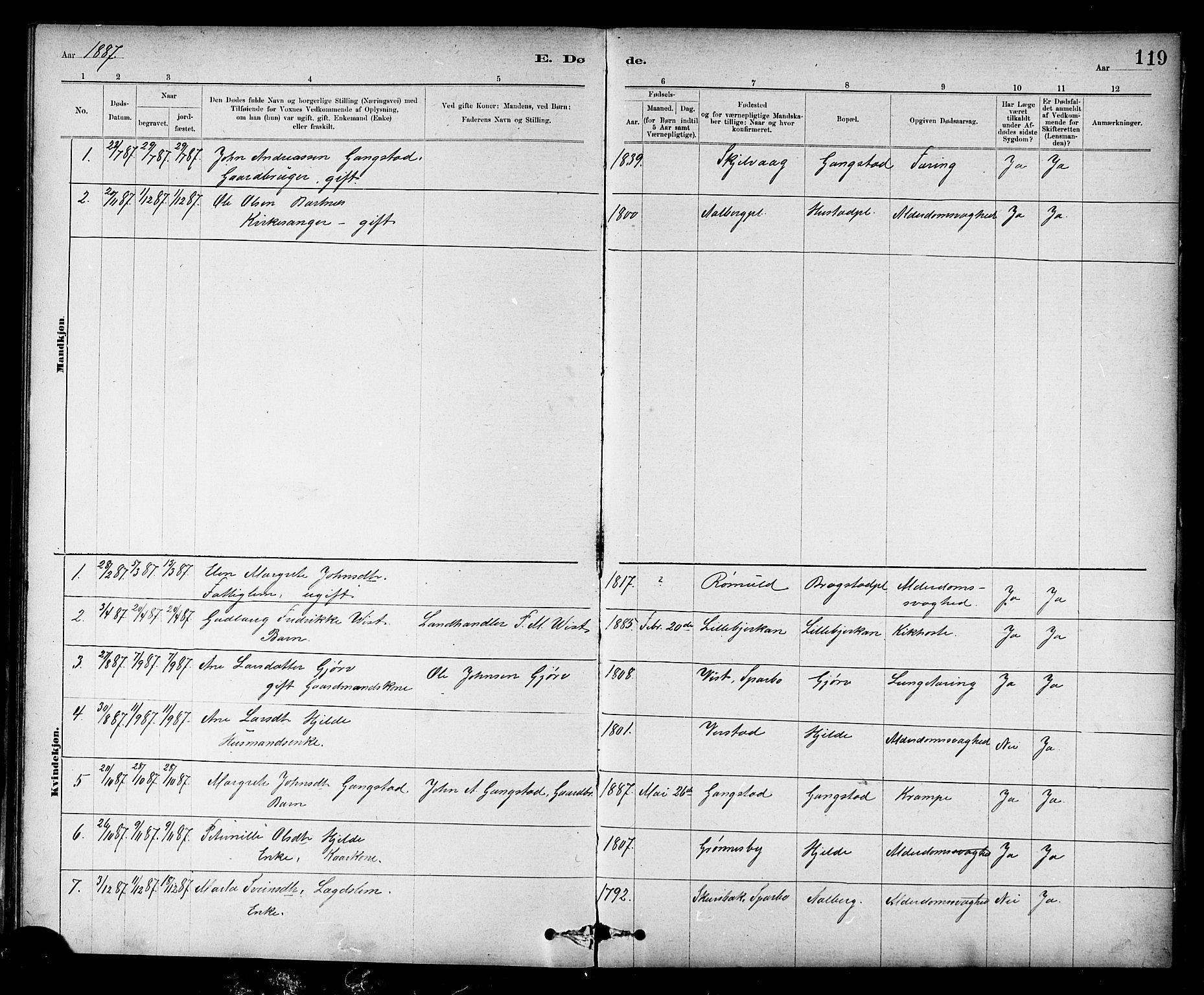 SAT, Ministerialprotokoller, klokkerbøker og fødselsregistre - Nord-Trøndelag, 732/L0318: Klokkerbok nr. 732C02, 1881-1911, s. 119