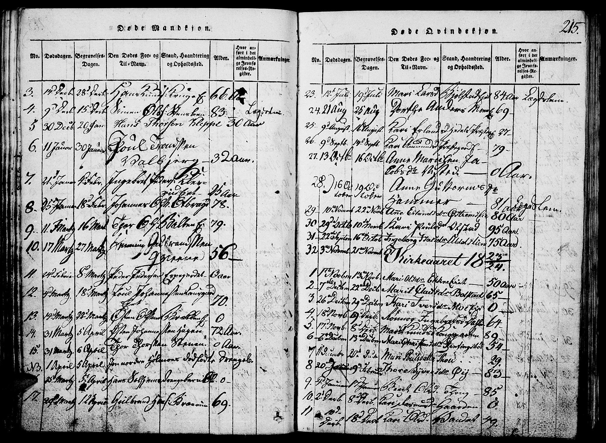 SAH, Vågå prestekontor, Klokkerbok nr. 1, 1815-1827, s. 214-215