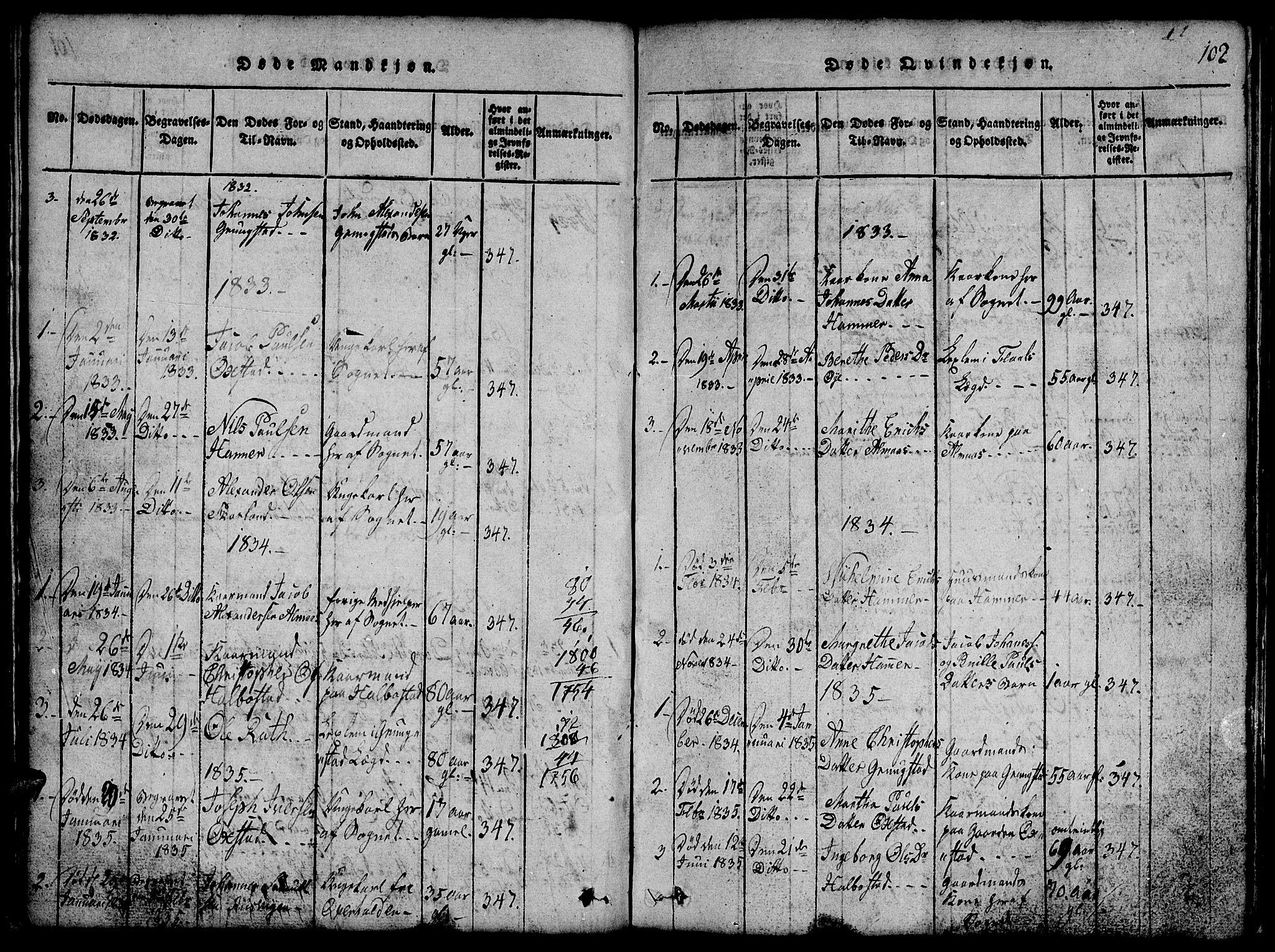 SAT, Ministerialprotokoller, klokkerbøker og fødselsregistre - Nord-Trøndelag, 765/L0562: Klokkerbok nr. 765C01, 1817-1851, s. 102
