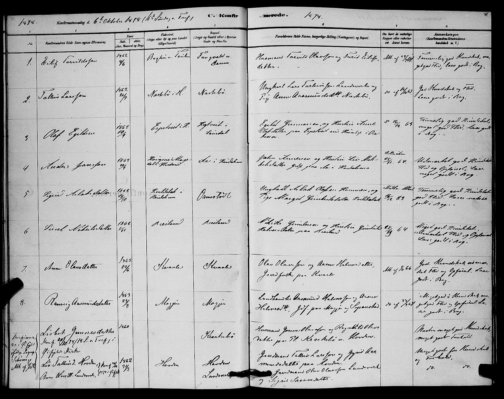 SAKO, Lårdal kirkebøker, G/Gc/L0003: Klokkerbok nr. III 3, 1878-1890, s. 41