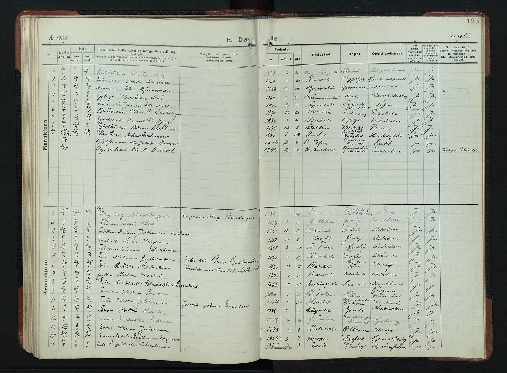 SAH, Vardal prestekontor, H/Ha/Hab/L0023: Klokkerbok nr. 23, 1929-1941, s. 195