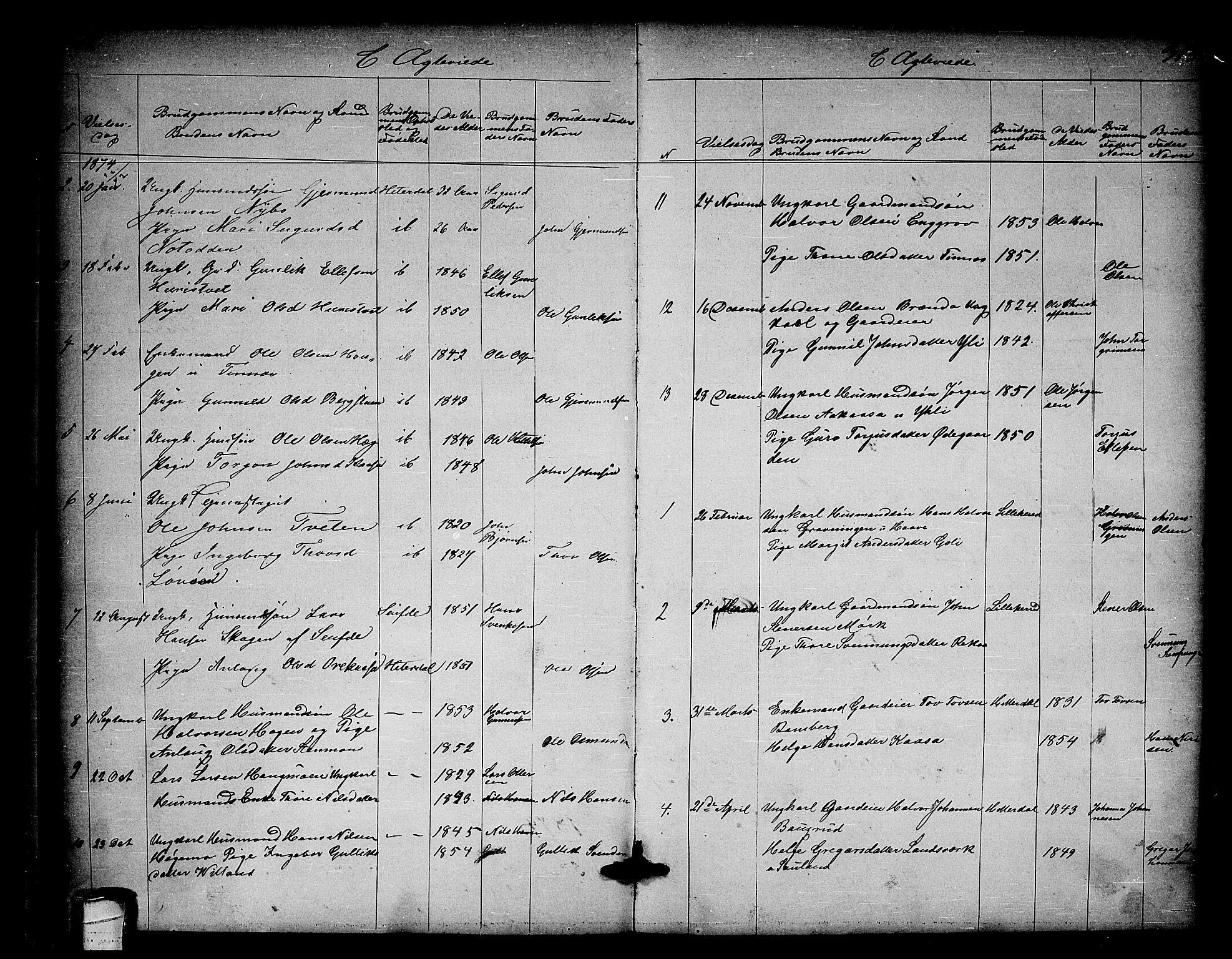 SAKO, Heddal kirkebøker, G/Ga/L0001: Klokkerbok nr. I 1, 1866-1878, s. 312-313
