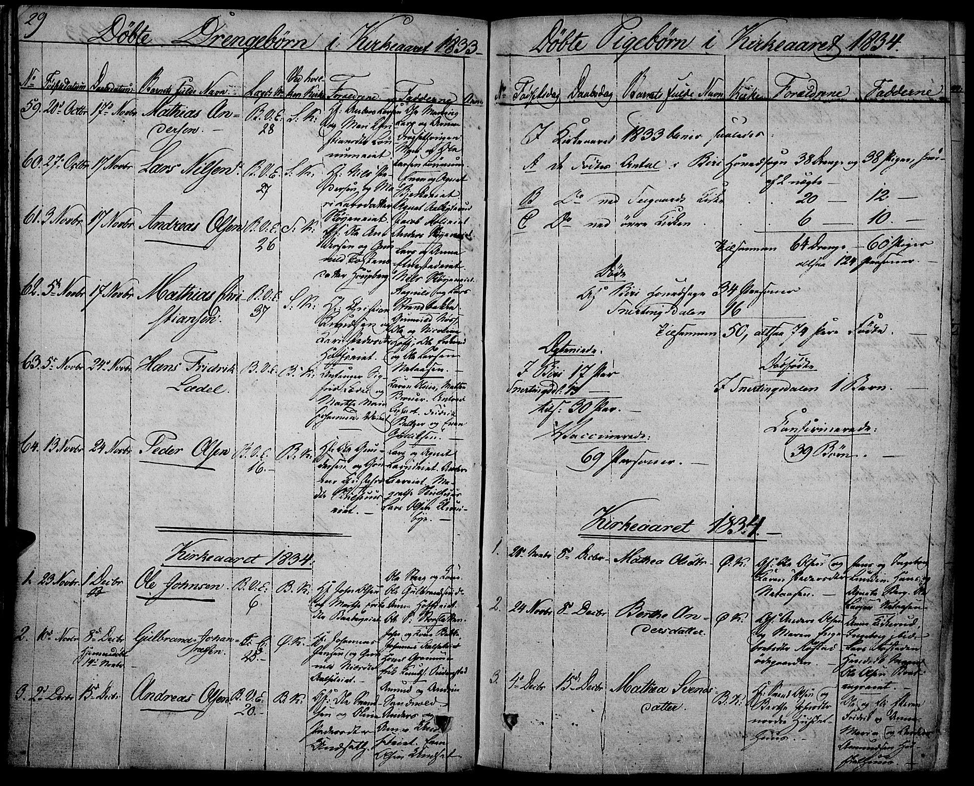 SAH, Biri prestekontor, Ministerialbok nr. 4, 1829-1842, s. 29