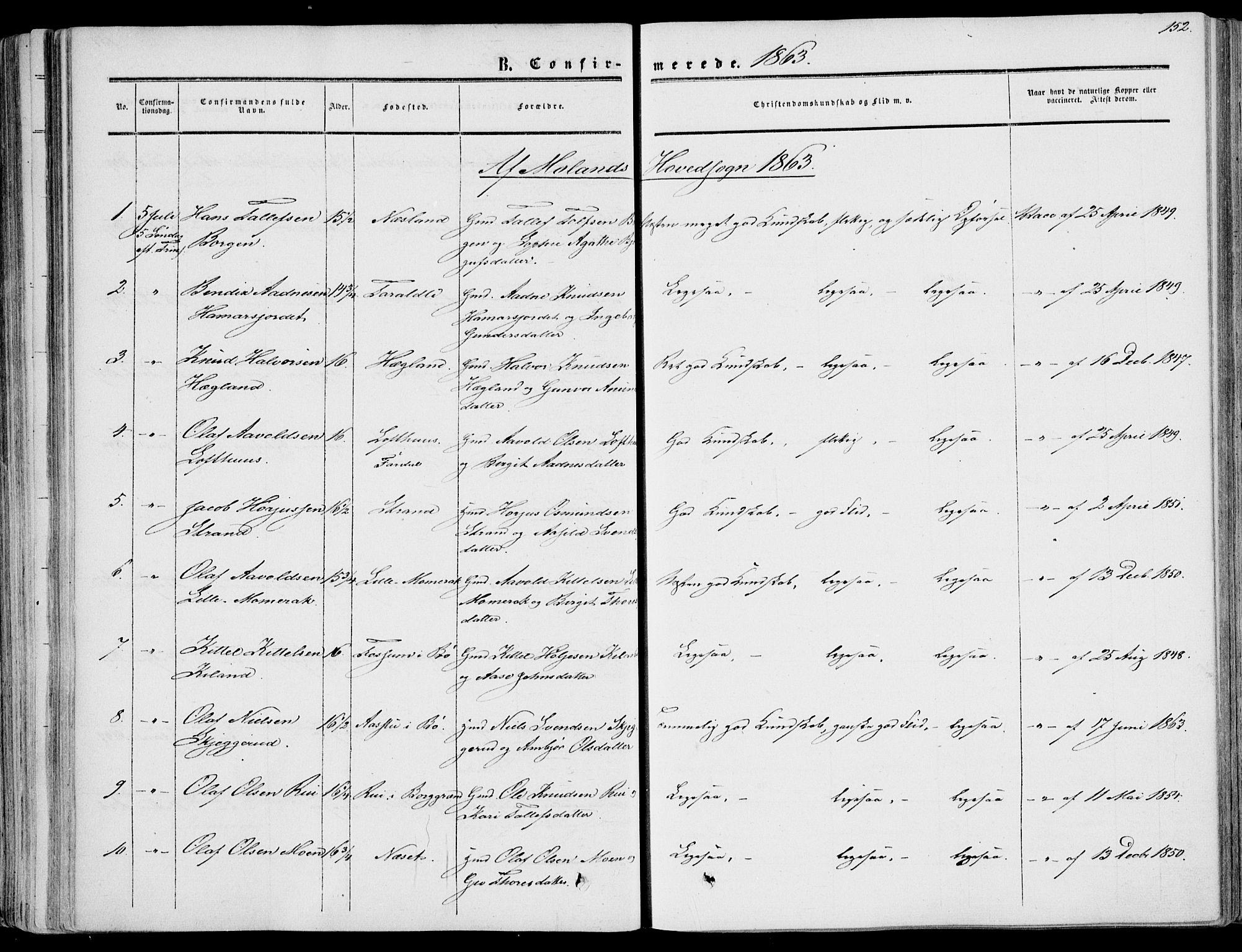 SAKO, Fyresdal kirkebøker, F/Fa/L0005: Ministerialbok nr. I 5, 1855-1871, s. 152