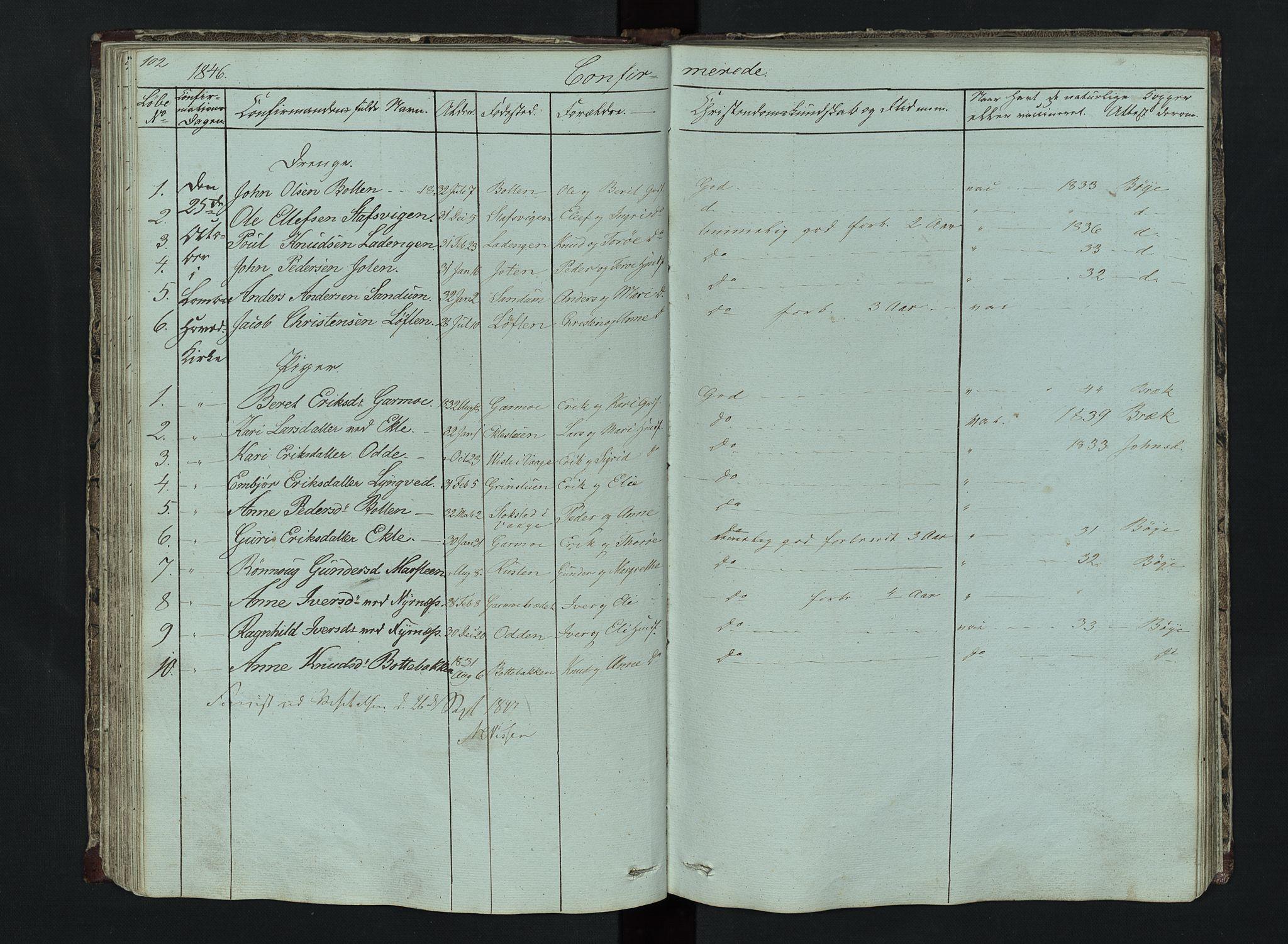 SAH, Lom prestekontor, L/L0014: Klokkerbok nr. 14, 1845-1876, s. 102-103