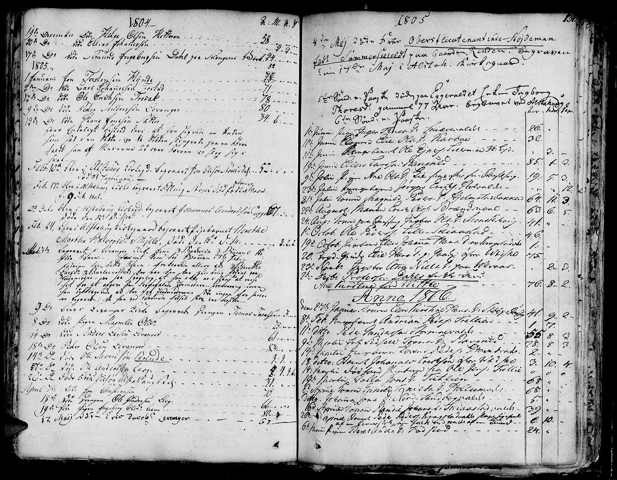 SAT, Ministerialprotokoller, klokkerbøker og fødselsregistre - Nord-Trøndelag, 717/L0142: Ministerialbok nr. 717A02 /1, 1783-1809, s. 131