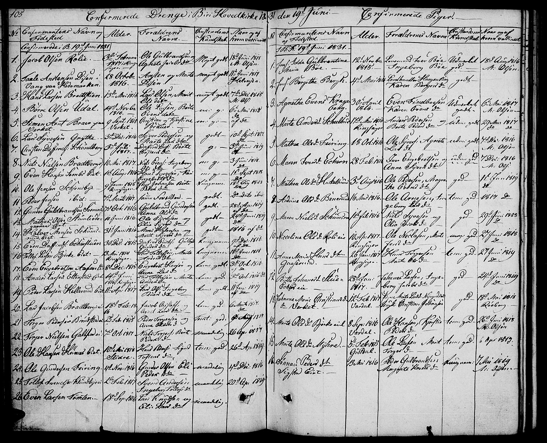 SAH, Biri prestekontor, Klokkerbok nr. 2, 1828-1842, s. 105