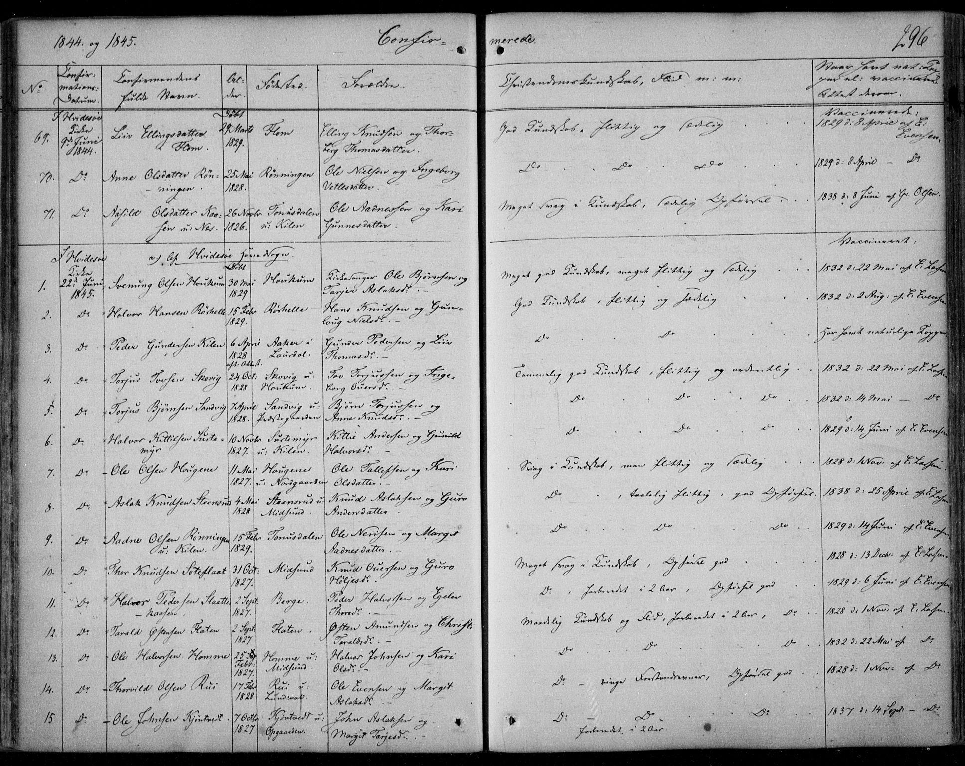 SAKO, Kviteseid kirkebøker, F/Fa/L0006: Ministerialbok nr. I 6, 1836-1858, s. 296
