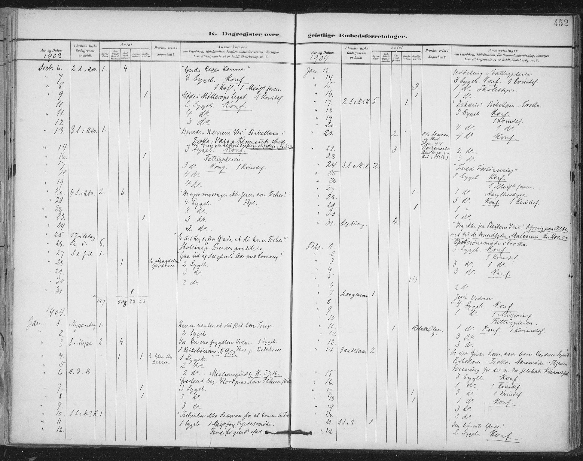 SAT, Ministerialprotokoller, klokkerbøker og fødselsregistre - Sør-Trøndelag, 603/L0167: Ministerialbok nr. 603A06, 1896-1932, s. 452
