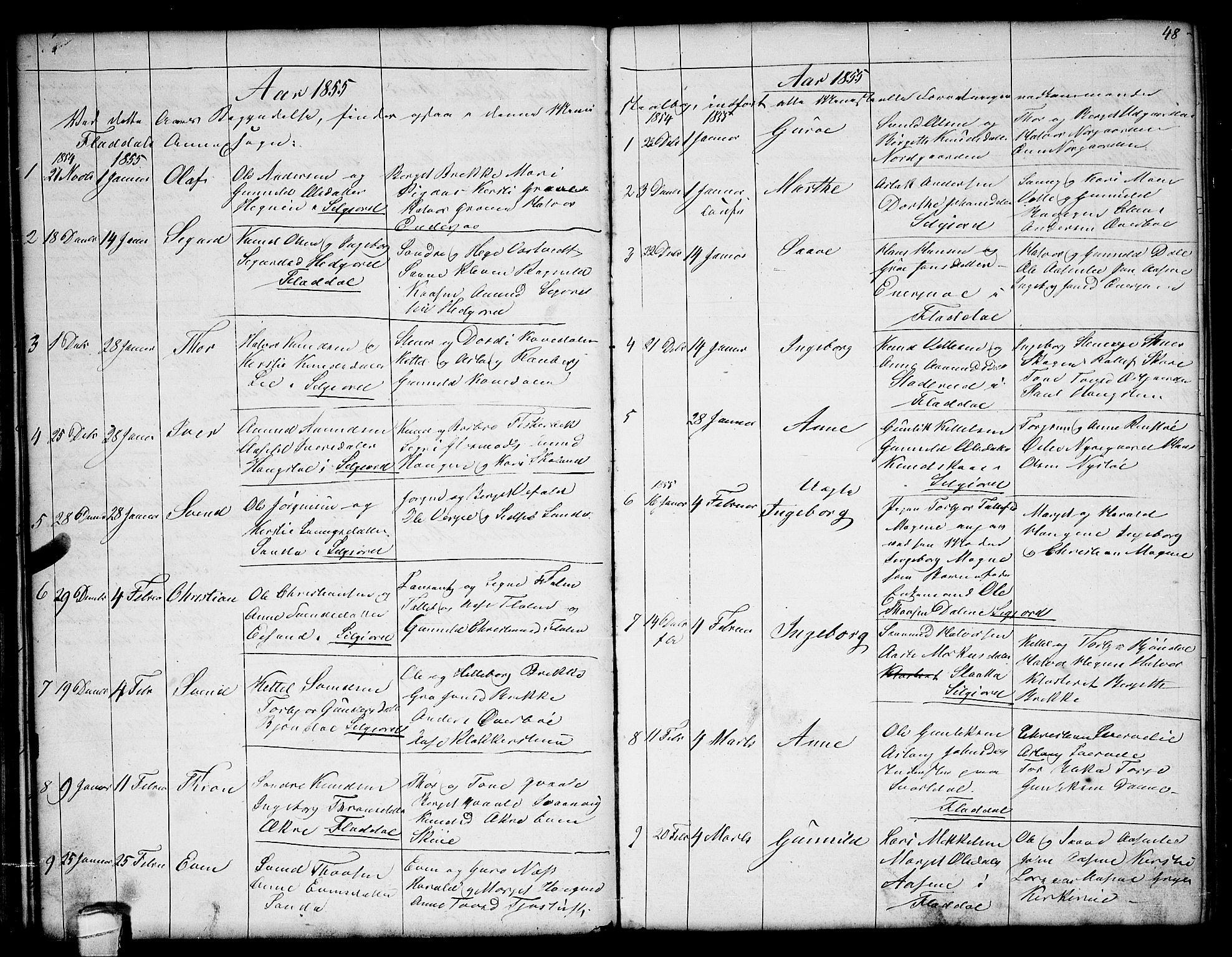 SAKO, Seljord kirkebøker, G/Ga/L0002: Klokkerbok nr. I 2, 1838-1866, s. 48