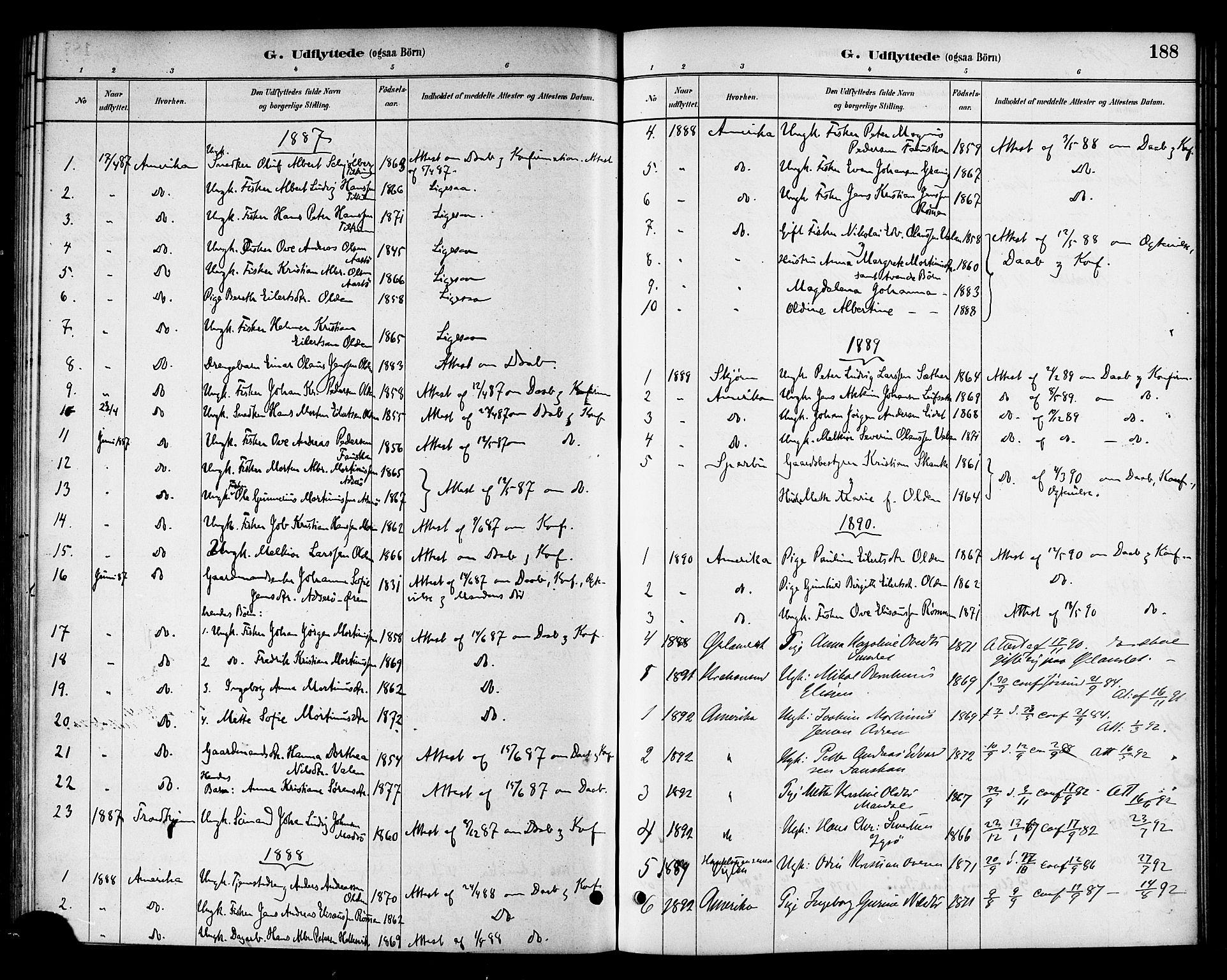 SAT, Ministerialprotokoller, klokkerbøker og fødselsregistre - Sør-Trøndelag, 654/L0663: Ministerialbok nr. 654A01, 1880-1894, s. 188