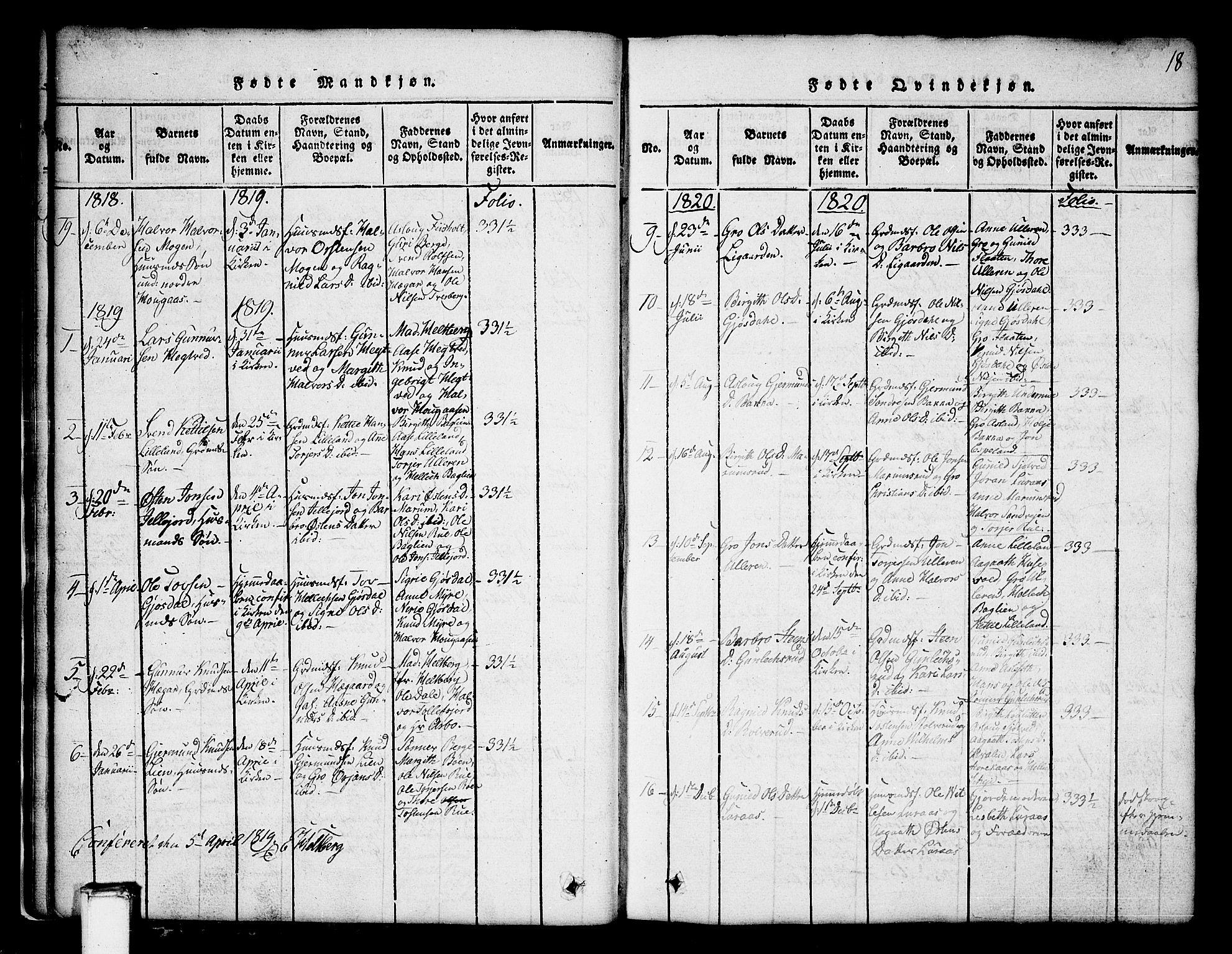 SAKO, Tinn kirkebøker, G/Ga/L0001: Klokkerbok nr. I 1, 1815-1850, s. 18