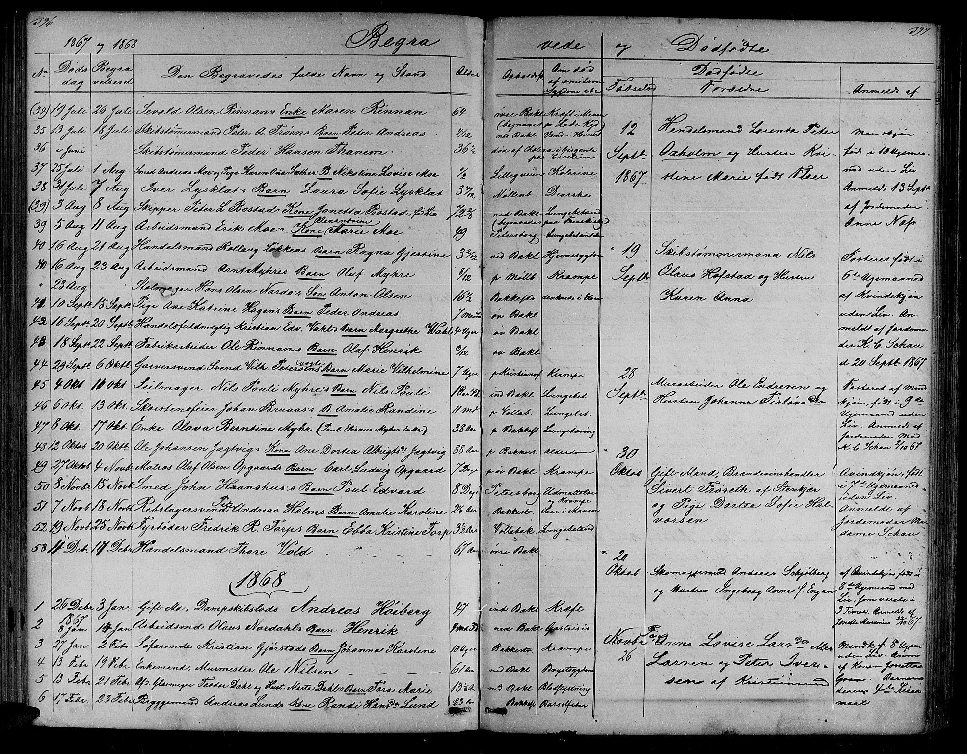 SAT, Ministerialprotokoller, klokkerbøker og fødselsregistre - Sør-Trøndelag, 604/L0219: Klokkerbok nr. 604C02, 1851-1869, s. 396-397
