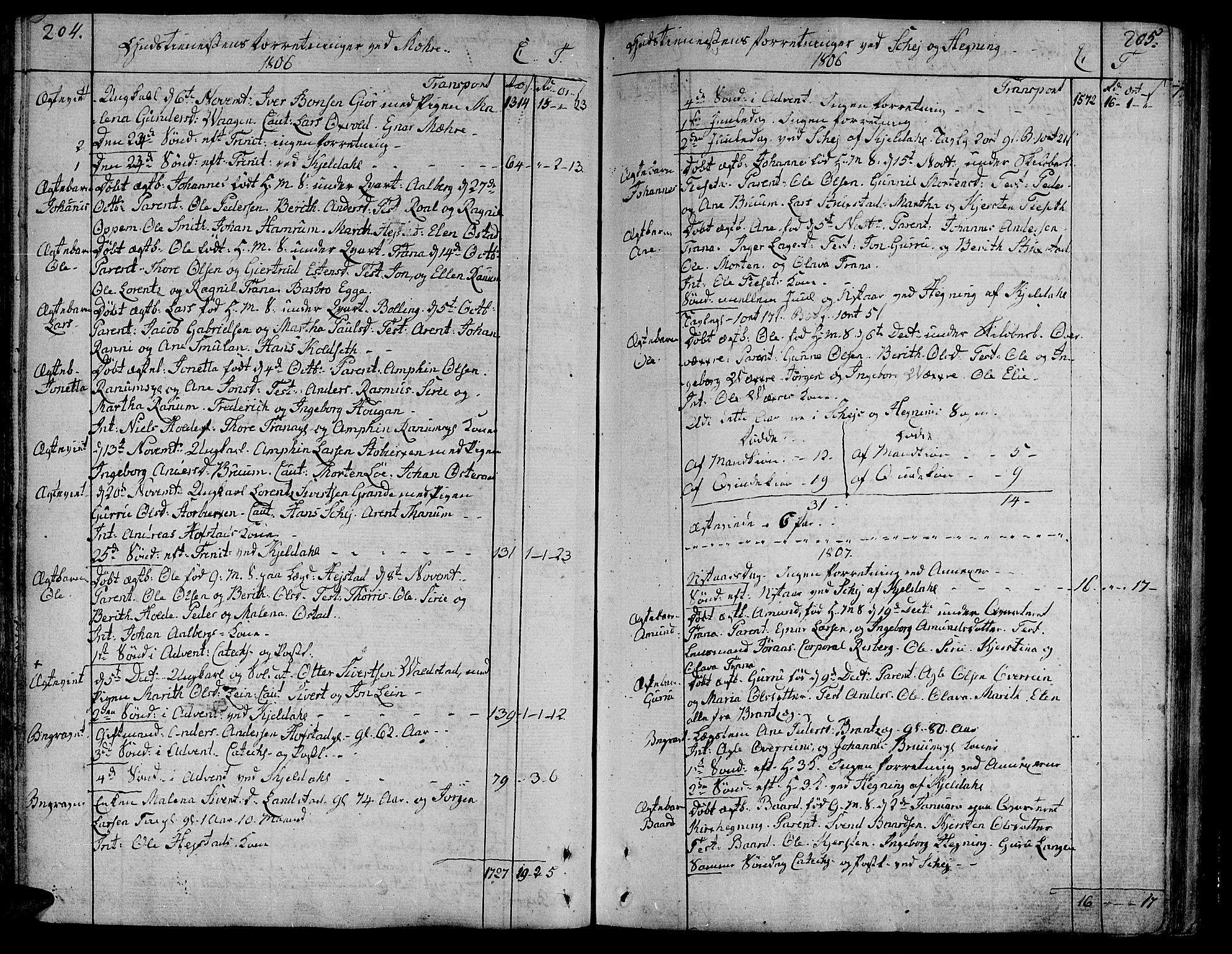 SAT, Ministerialprotokoller, klokkerbøker og fødselsregistre - Nord-Trøndelag, 735/L0332: Ministerialbok nr. 735A03, 1795-1816, s. 204-205