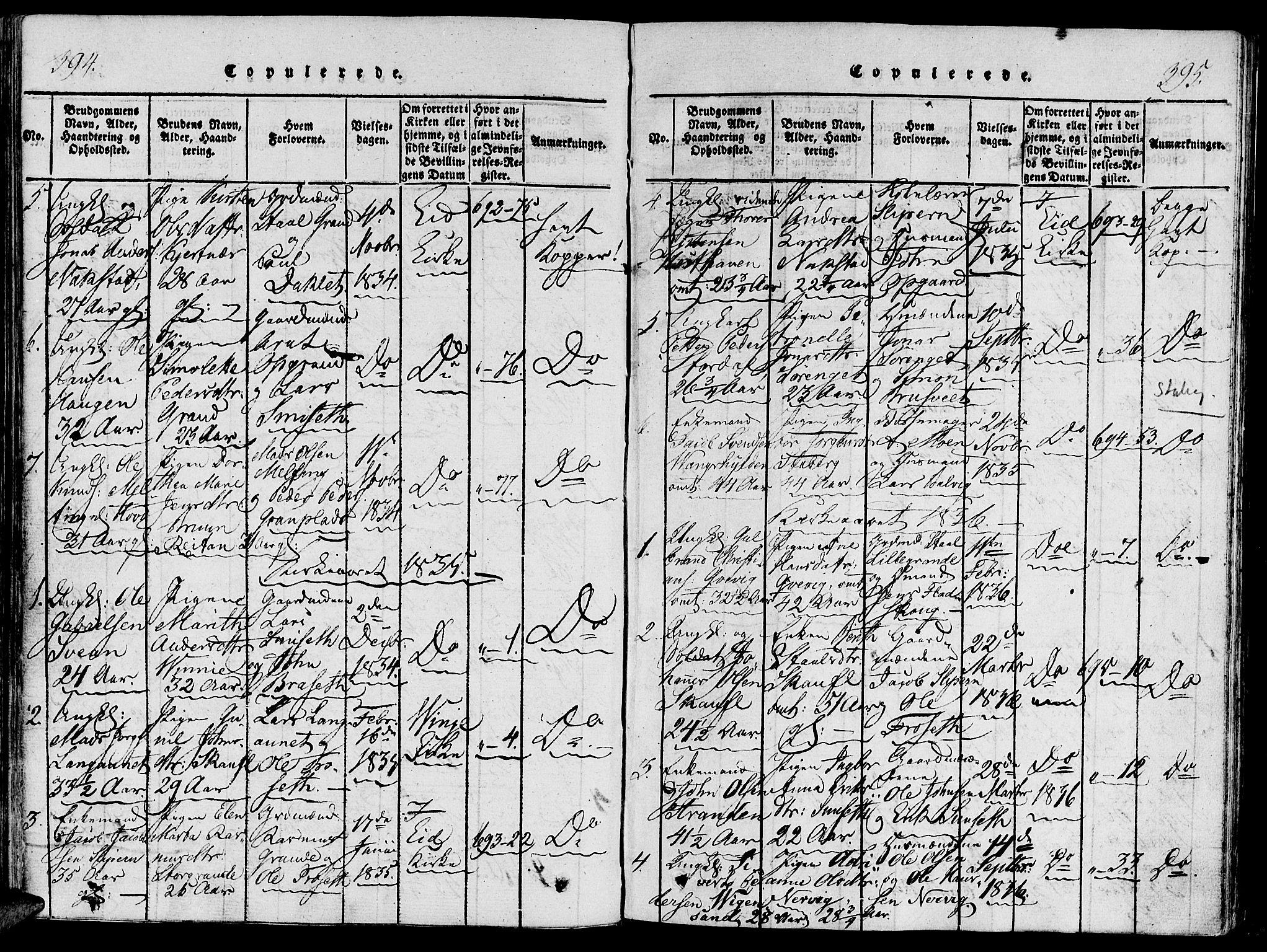 SAT, Ministerialprotokoller, klokkerbøker og fødselsregistre - Nord-Trøndelag, 733/L0322: Ministerialbok nr. 733A01, 1817-1842, s. 394-395