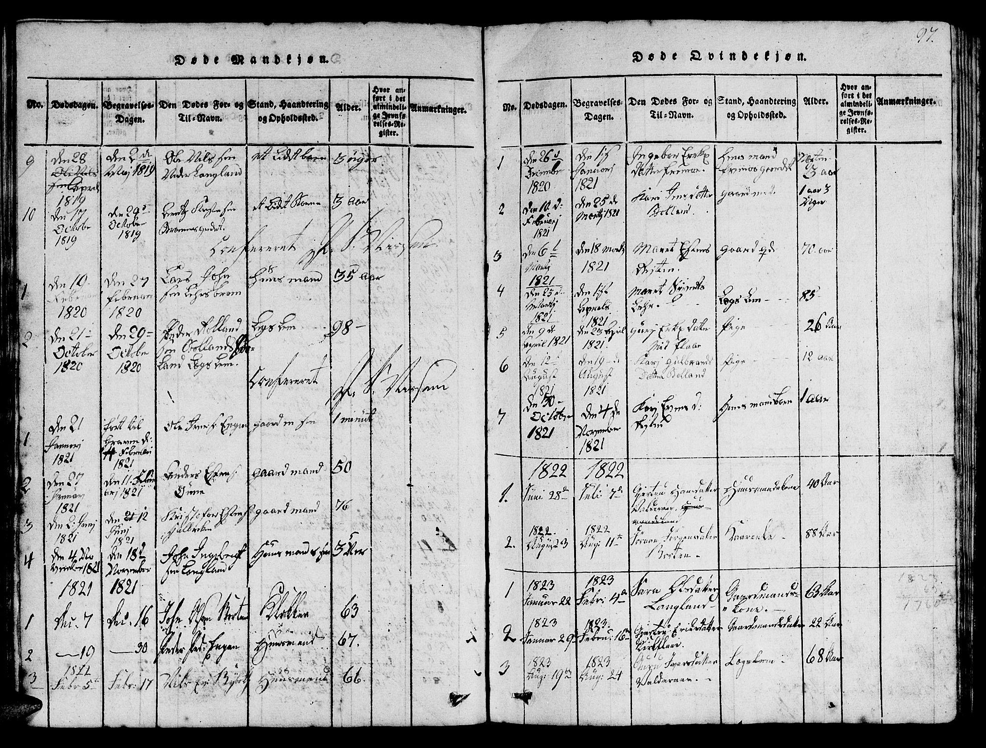 SAT, Ministerialprotokoller, klokkerbøker og fødselsregistre - Sør-Trøndelag, 693/L1121: Klokkerbok nr. 693C02, 1816-1869, s. 97