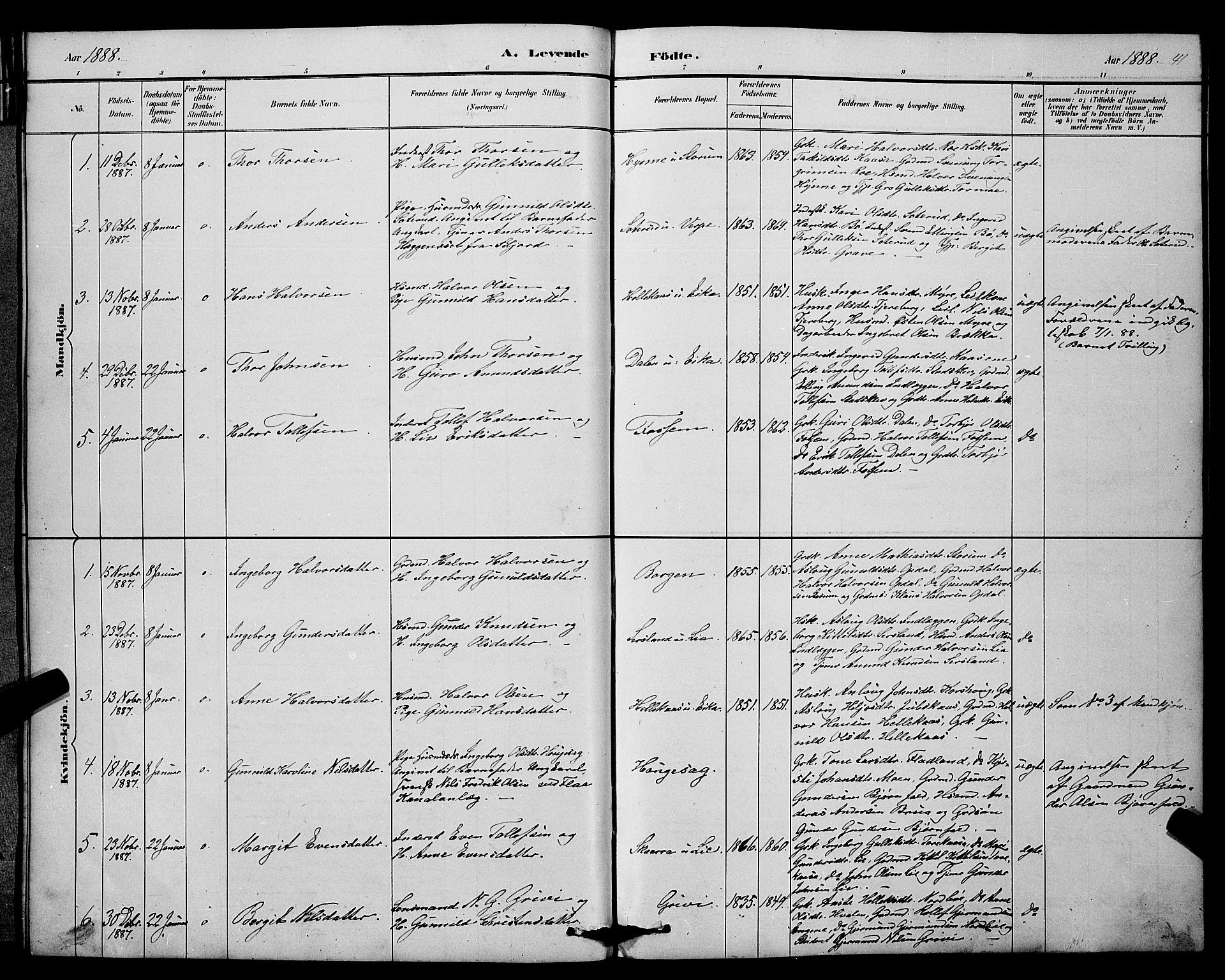 SAKO, Bø kirkebøker, G/Ga/L0005: Klokkerbok nr. 5, 1883-1897, s. 41