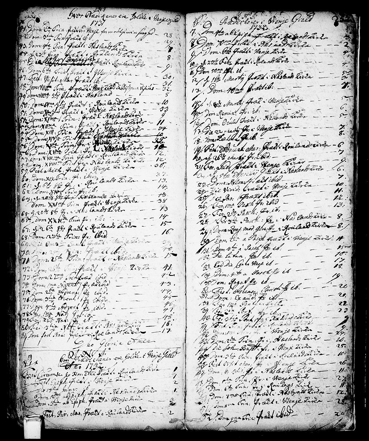 SAKO, Vinje kirkebøker, F/Fa/L0001: Ministerialbok nr. I 1, 1717-1766, s. 252