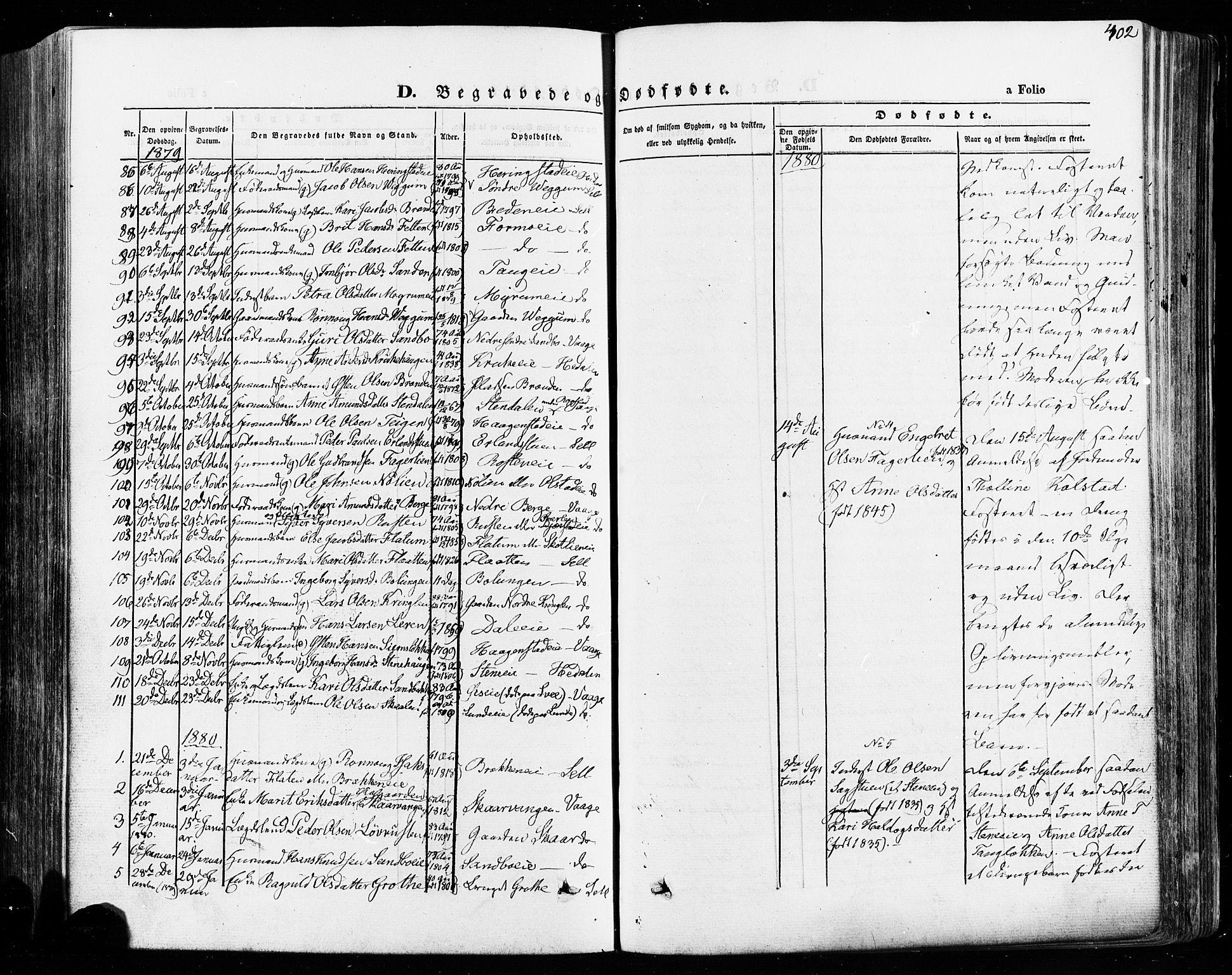 SAH, Vågå prestekontor, Ministerialbok nr. 7 /1, 1872-1886, s. 402