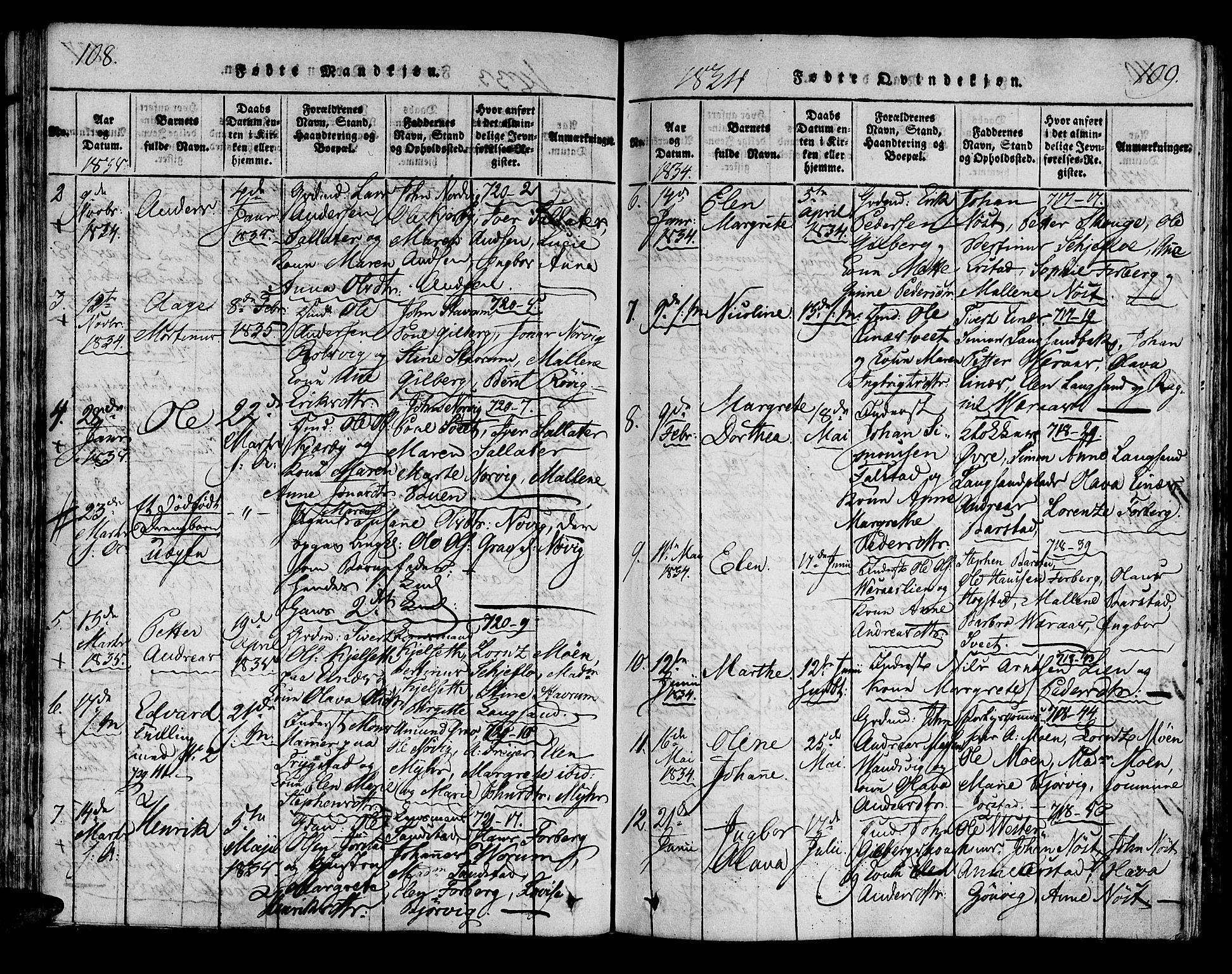 SAT, Ministerialprotokoller, klokkerbøker og fødselsregistre - Nord-Trøndelag, 722/L0217: Ministerialbok nr. 722A04, 1817-1842, s. 108-109