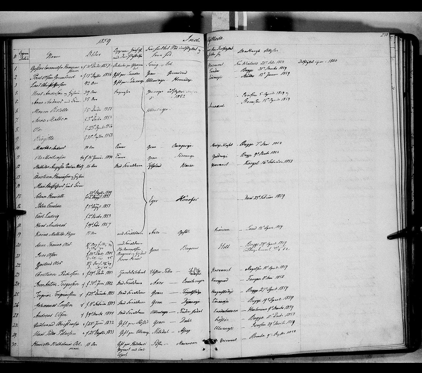 SAH, Jevnaker prestekontor, Ministerialbok nr. 7, 1858-1876, s. 270
