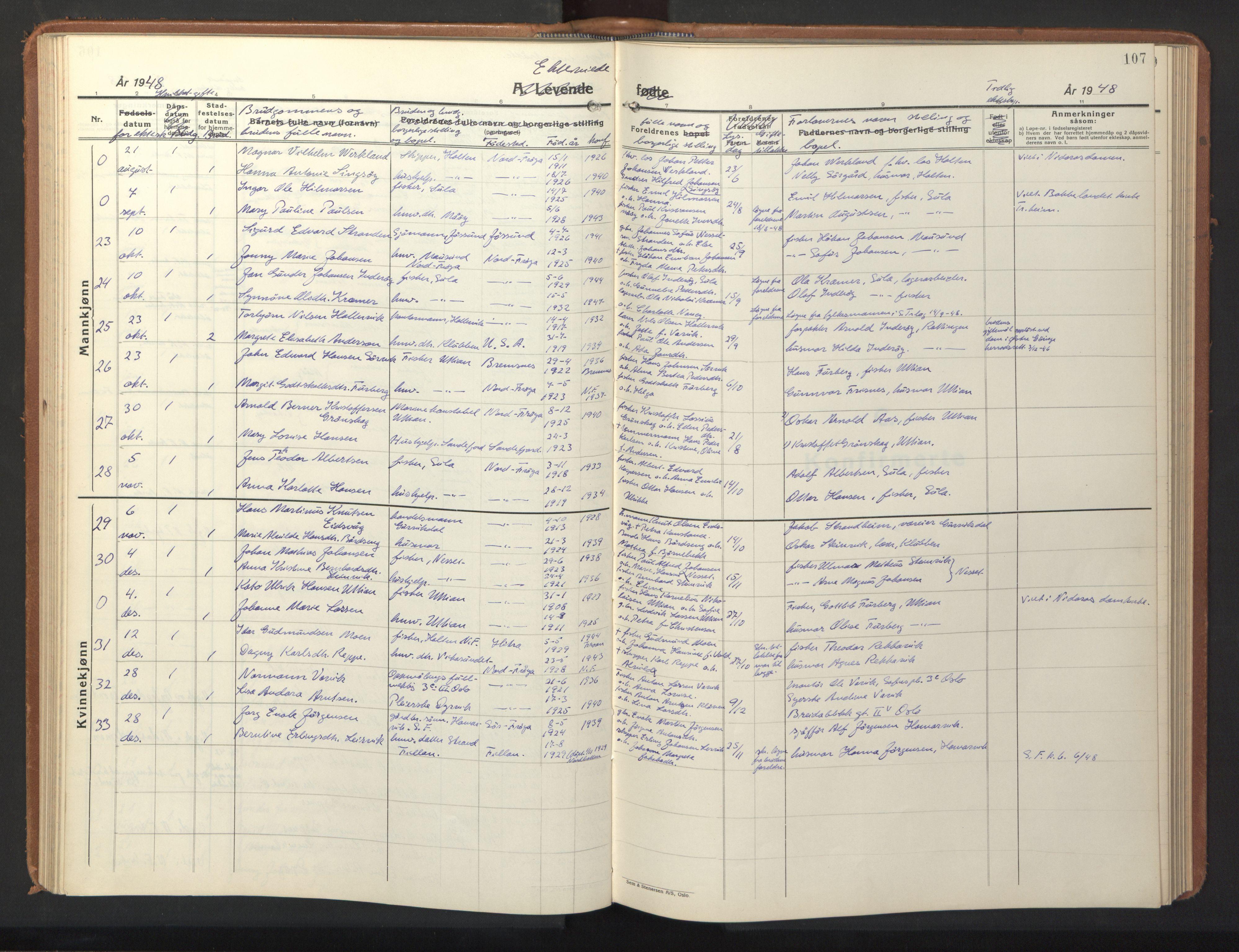 SAT, Ministerialprotokoller, klokkerbøker og fødselsregistre - Sør-Trøndelag, 640/L0590: Klokkerbok nr. 640C07, 1935-1948, s. 107