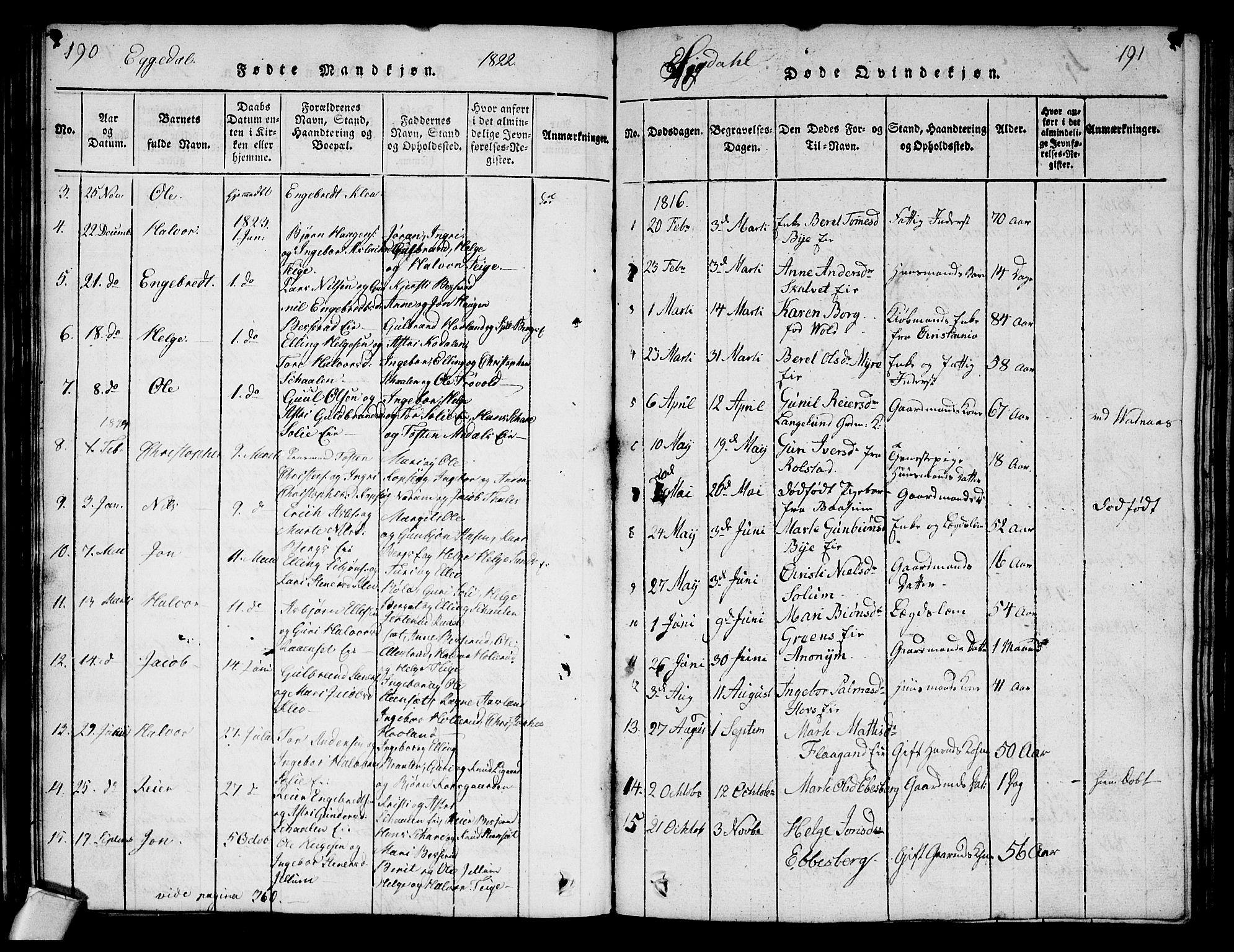 SAKO, Sigdal kirkebøker, G/Ga/L0001: Klokkerbok nr. I 1 /1, 1816-1835, s. 190-191