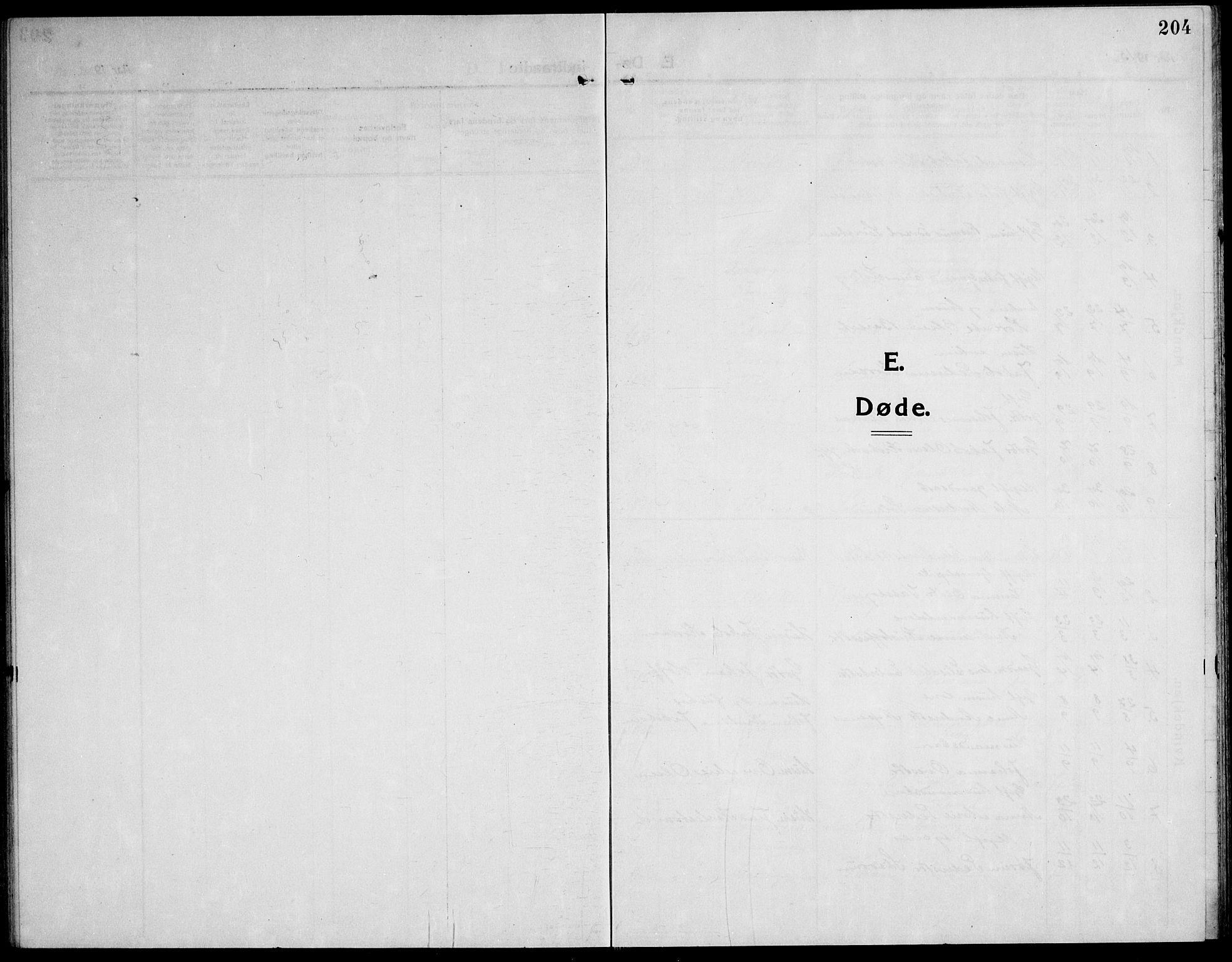 SAT, Ministerialprotokoller, klokkerbøker og fødselsregistre - Sør-Trøndelag, 651/L0648: Klokkerbok nr. 651C02, 1915-1945, s. 204