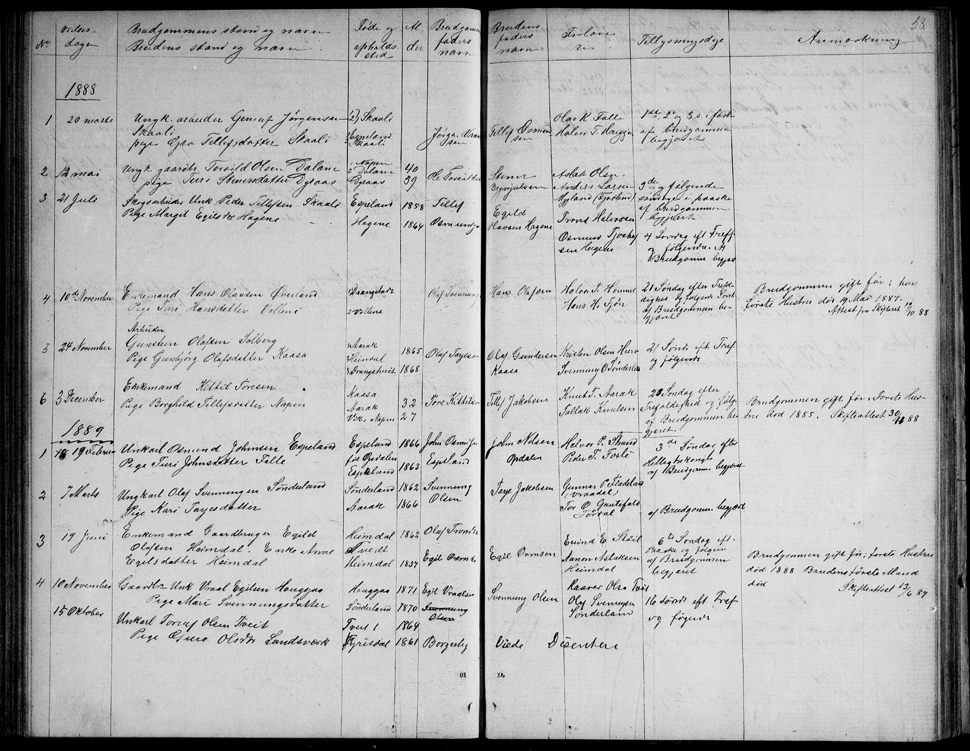 SAKO, Nissedal kirkebøker, G/Gb/L0002: Klokkerbok nr. II 2, 1863-1892, s. 58