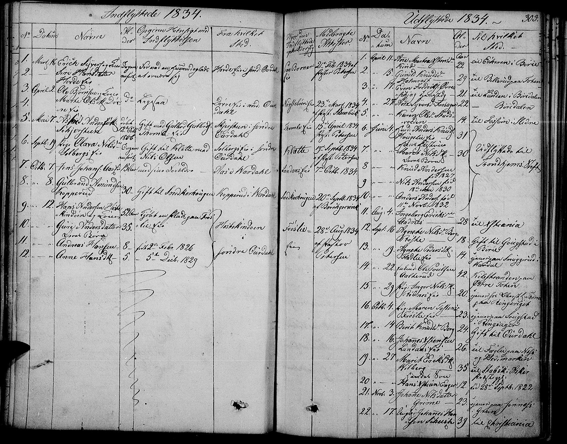 SAH, Land prestekontor, Ministerialbok nr. 8, 1830-1846, s. 303