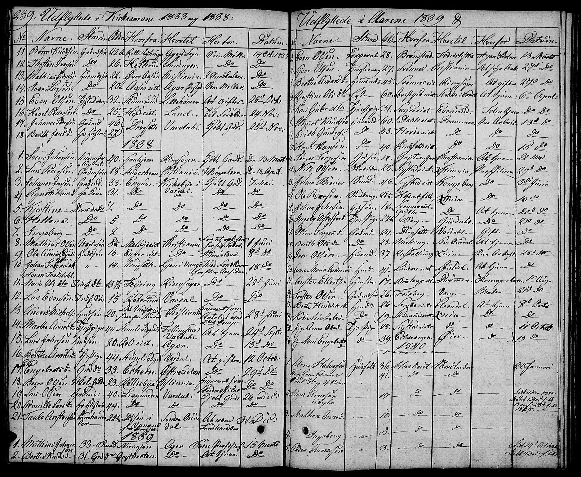 SAH, Biri prestekontor, Klokkerbok nr. 2, 1828-1842, s. 239