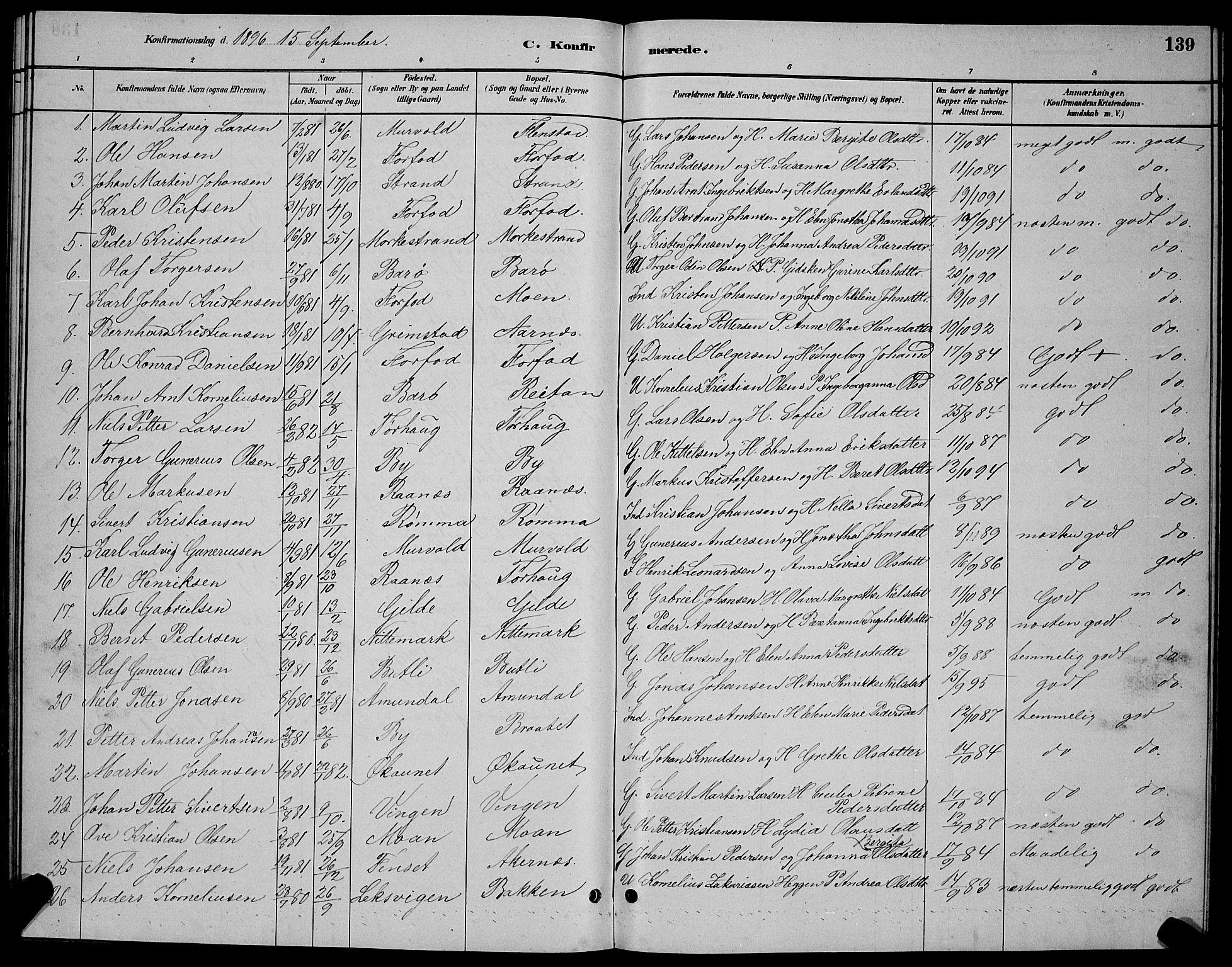 SAT, Ministerialprotokoller, klokkerbøker og fødselsregistre - Sør-Trøndelag, 655/L0687: Klokkerbok nr. 655C03, 1880-1898, s. 139