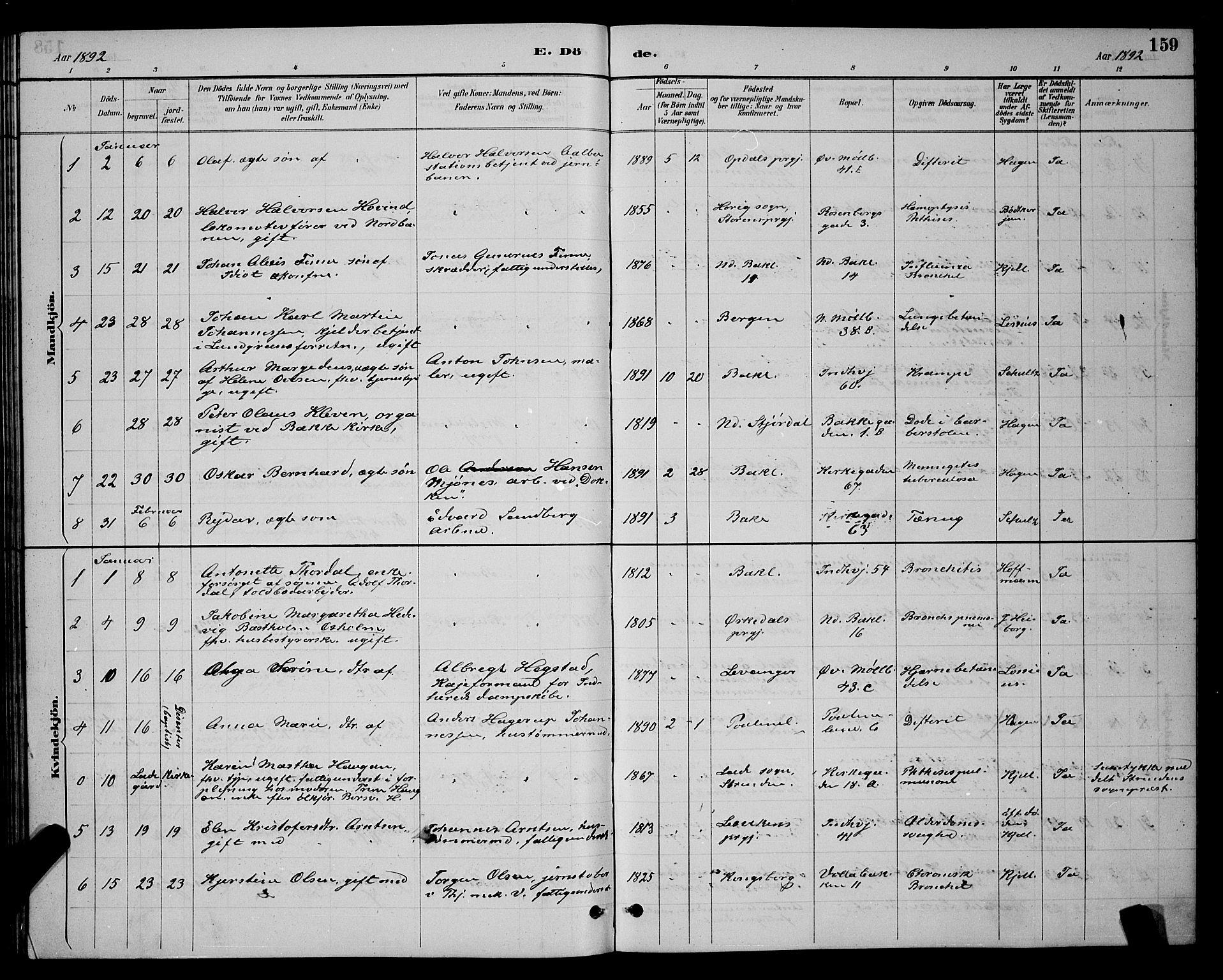 SAT, Ministerialprotokoller, klokkerbøker og fødselsregistre - Sør-Trøndelag, 604/L0223: Klokkerbok nr. 604C06, 1886-1897, s. 159