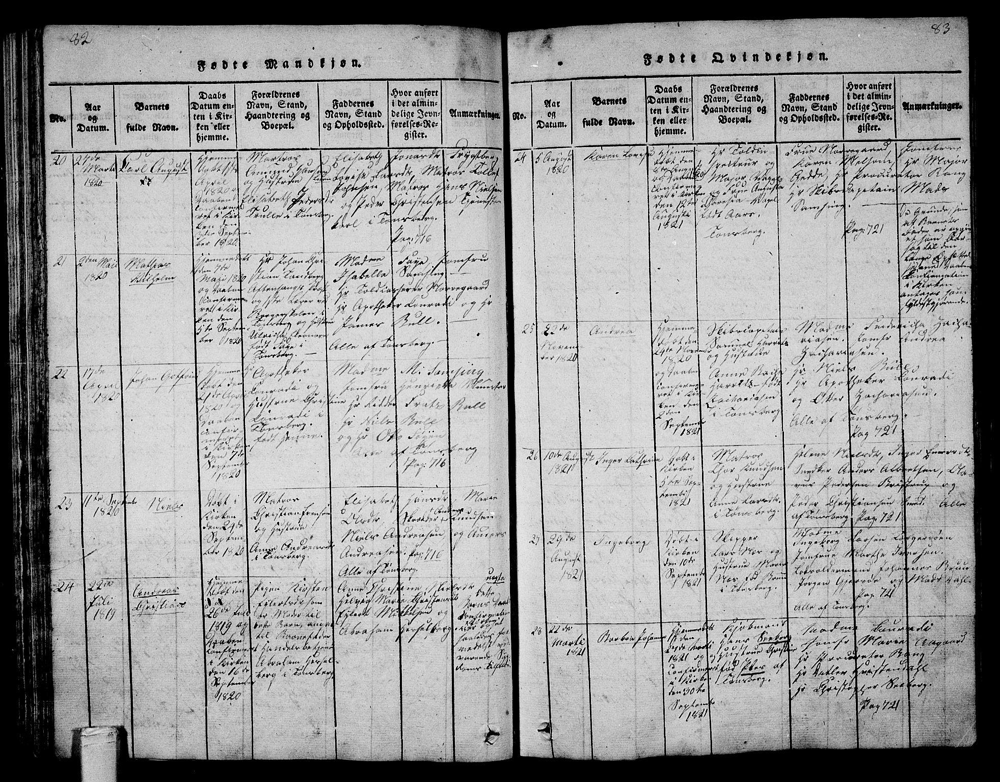 SAKO, Tønsberg kirkebøker, G/Ga/L0001: Klokkerbok nr. 1, 1813-1826, s. 82-83