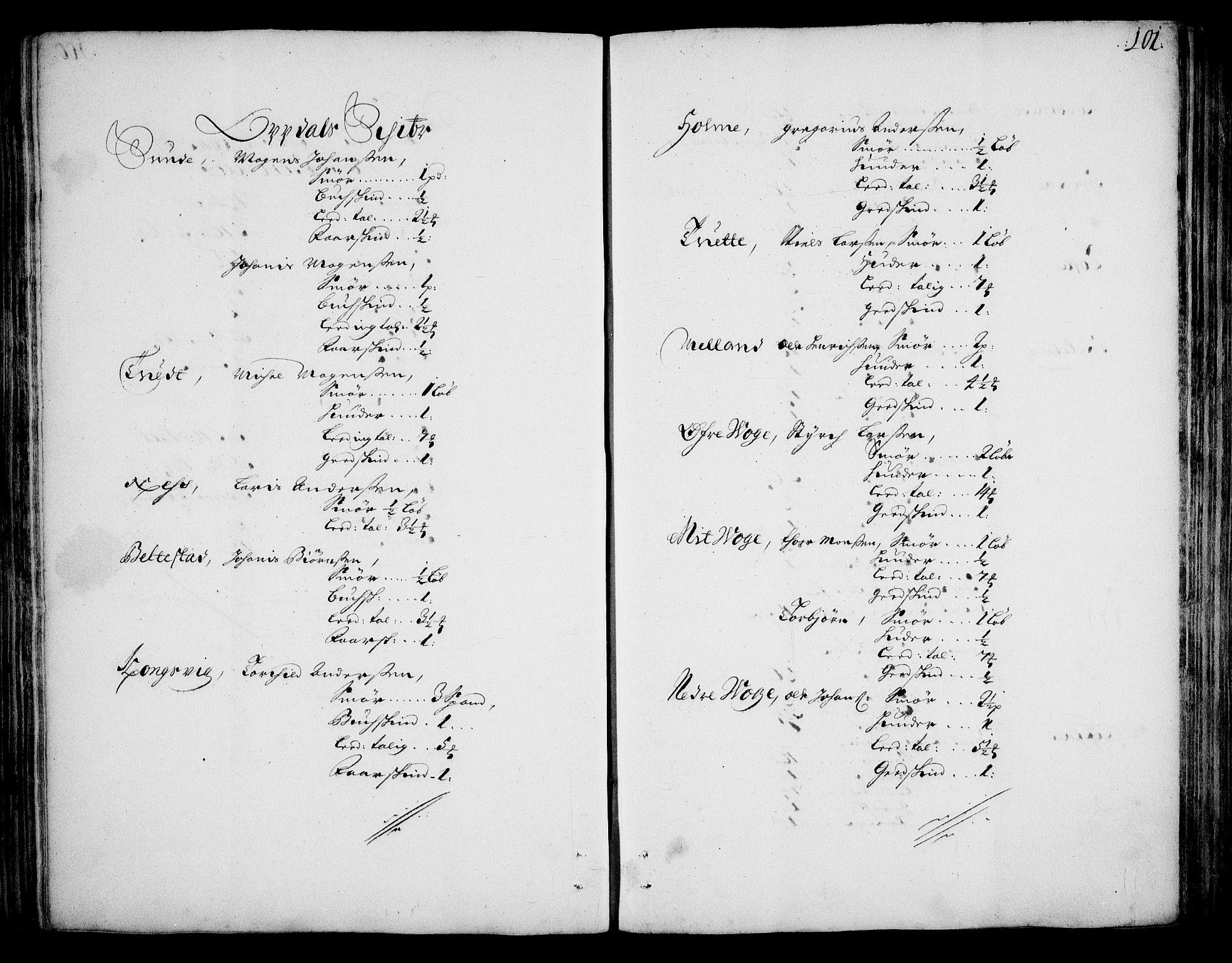 RA, Rentekammeret inntil 1814, Realistisk ordnet avdeling, On/L0002: [Jj 3]: Besiktigelsesforretninger over Halsnøy klosters gods, 1659-1703, s. 100b-101a
