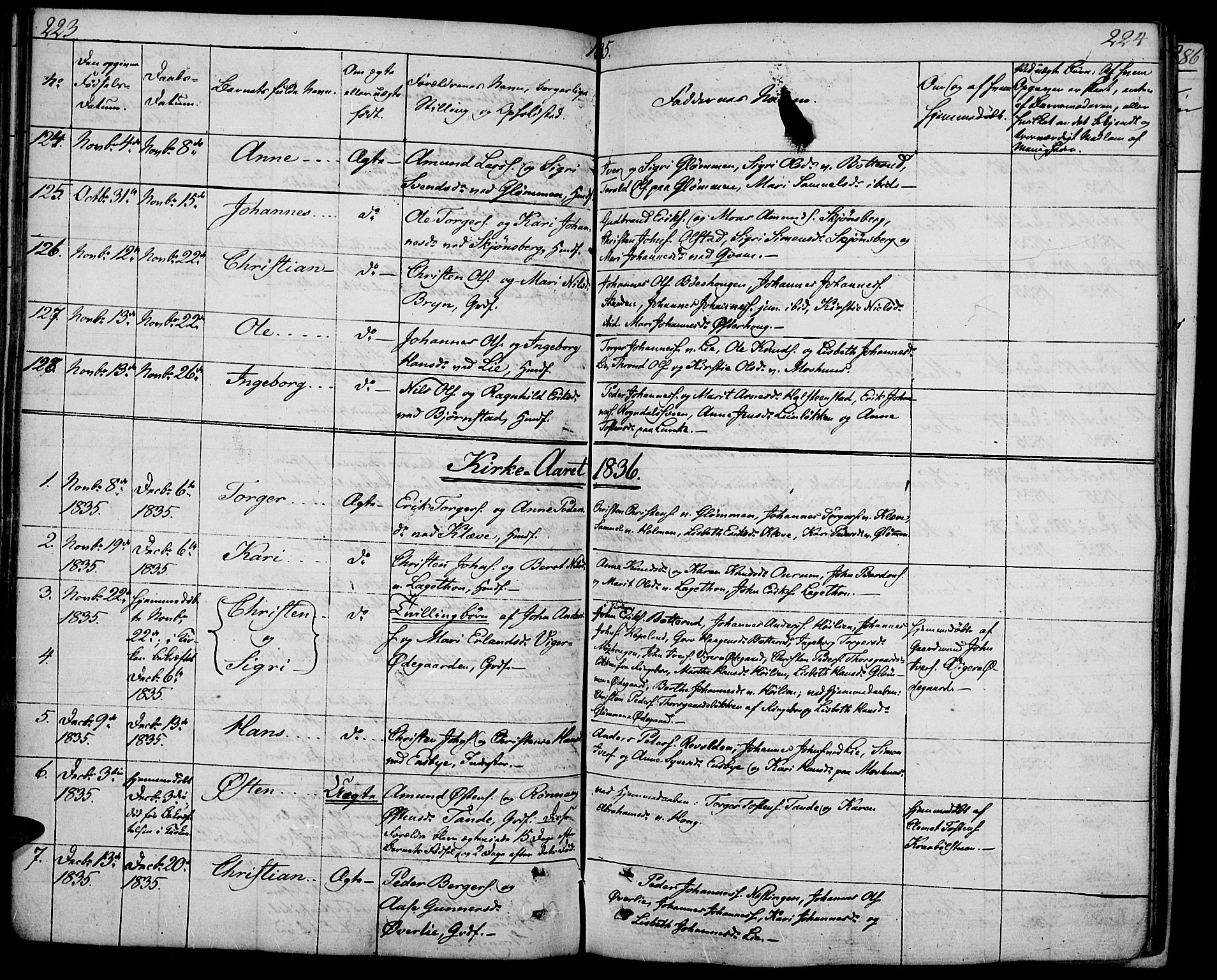 SAH, Øyer prestekontor, Ministerialbok nr. 4, 1824-1841, s. 223-224