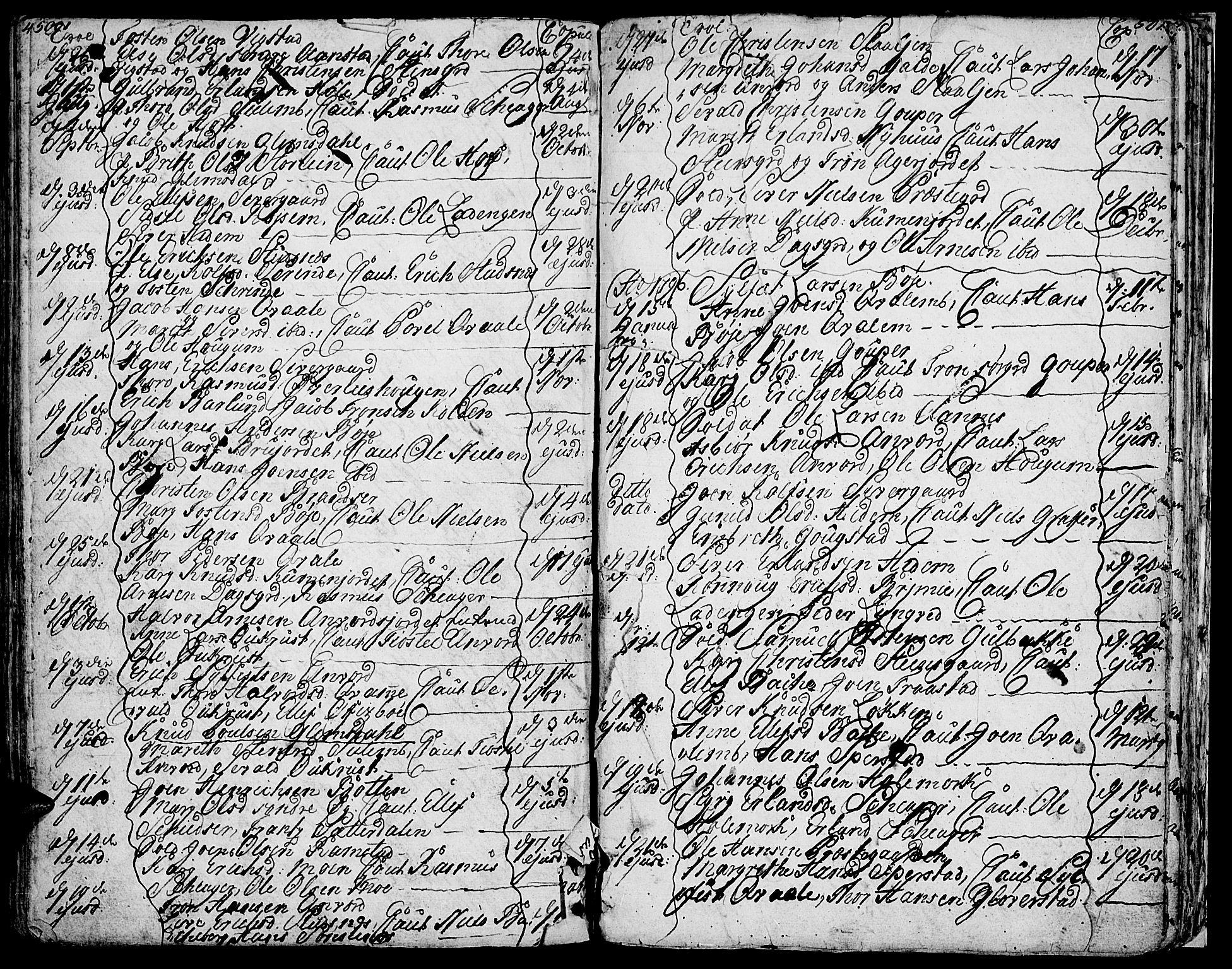 SAH, Lom prestekontor, K/L0002: Ministerialbok nr. 2, 1749-1801, s. 500-501