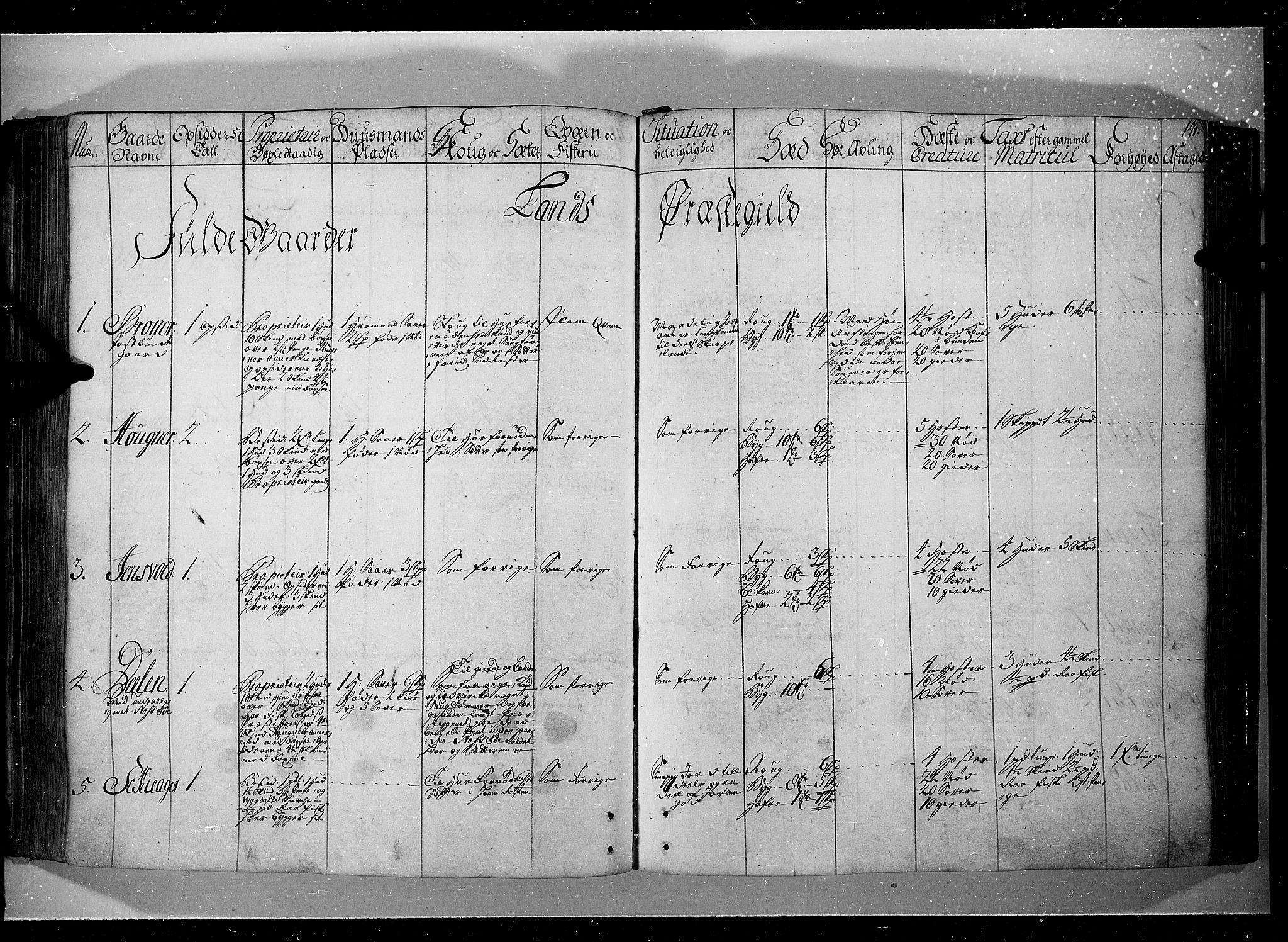 RA, Rentekammeret inntil 1814, Realistisk ordnet avdeling, N/Nb/Nbf/L0104: Hadeland, Toten og Valdres eksaminasjonsprotokoll, 1723, s. 140b-141a