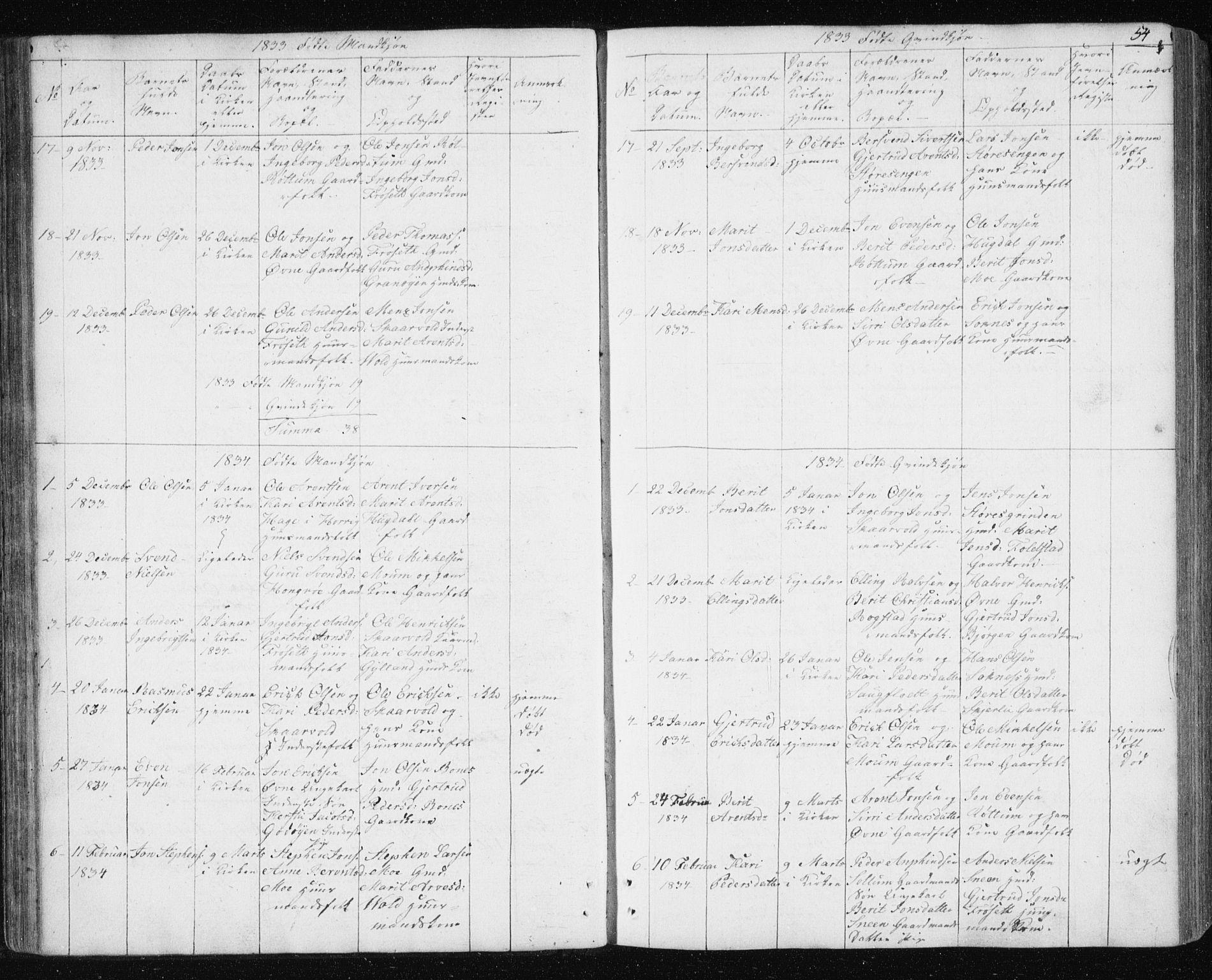 SAT, Ministerialprotokoller, klokkerbøker og fødselsregistre - Sør-Trøndelag, 687/L1017: Klokkerbok nr. 687C01, 1816-1837, s. 54